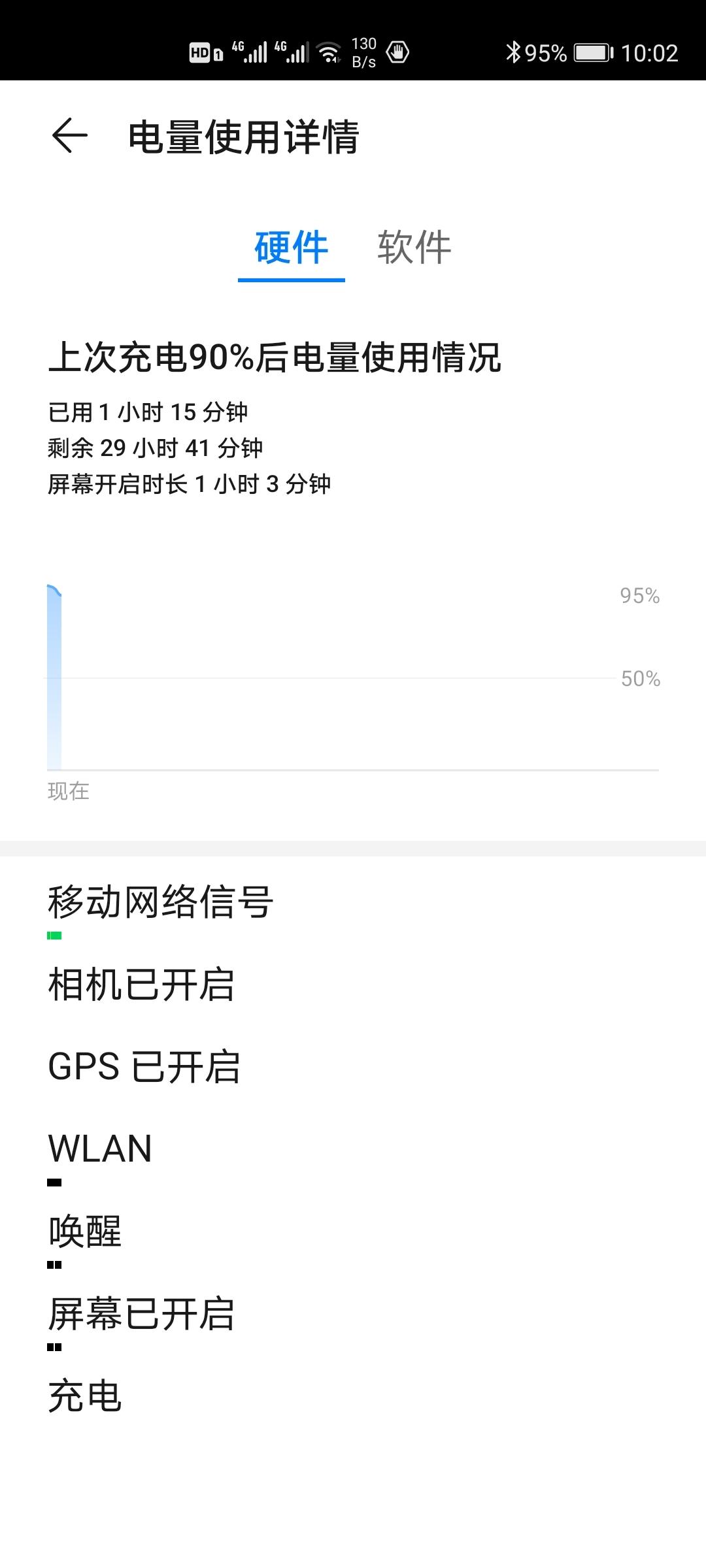 Screenshot_20200514_100232_com.huawei.systemmanager.jpg