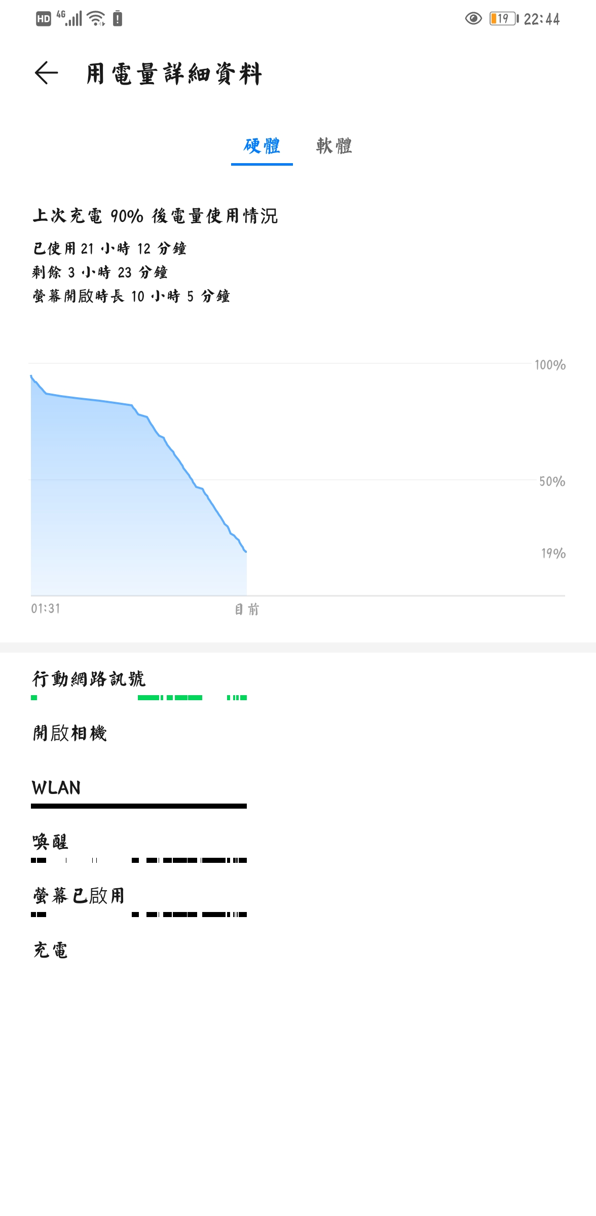 Screenshot_20200513_224439_com.huawei.systemmanager.jpg