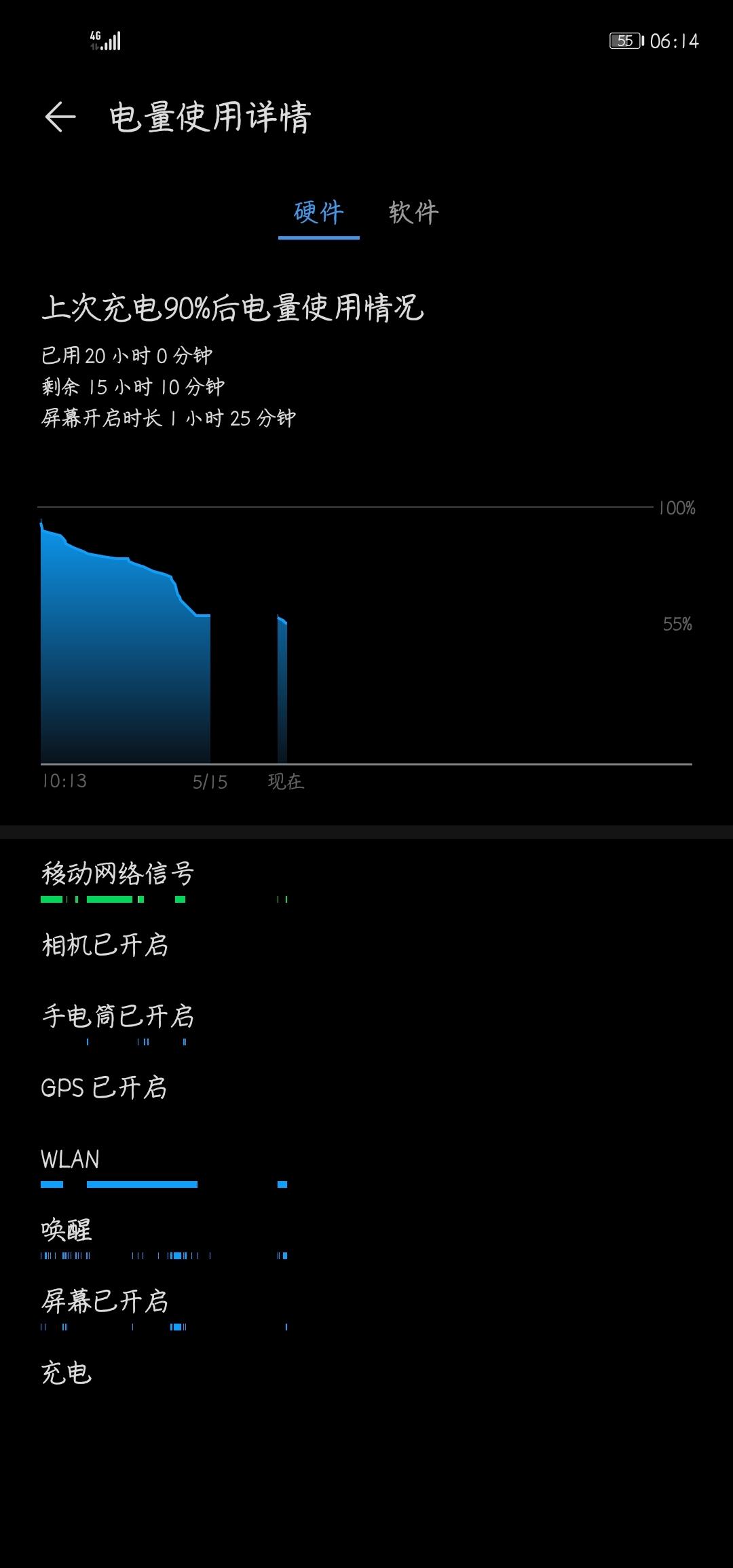 Screenshot_20200515_061443_com.huawei.systemmanager.jpg