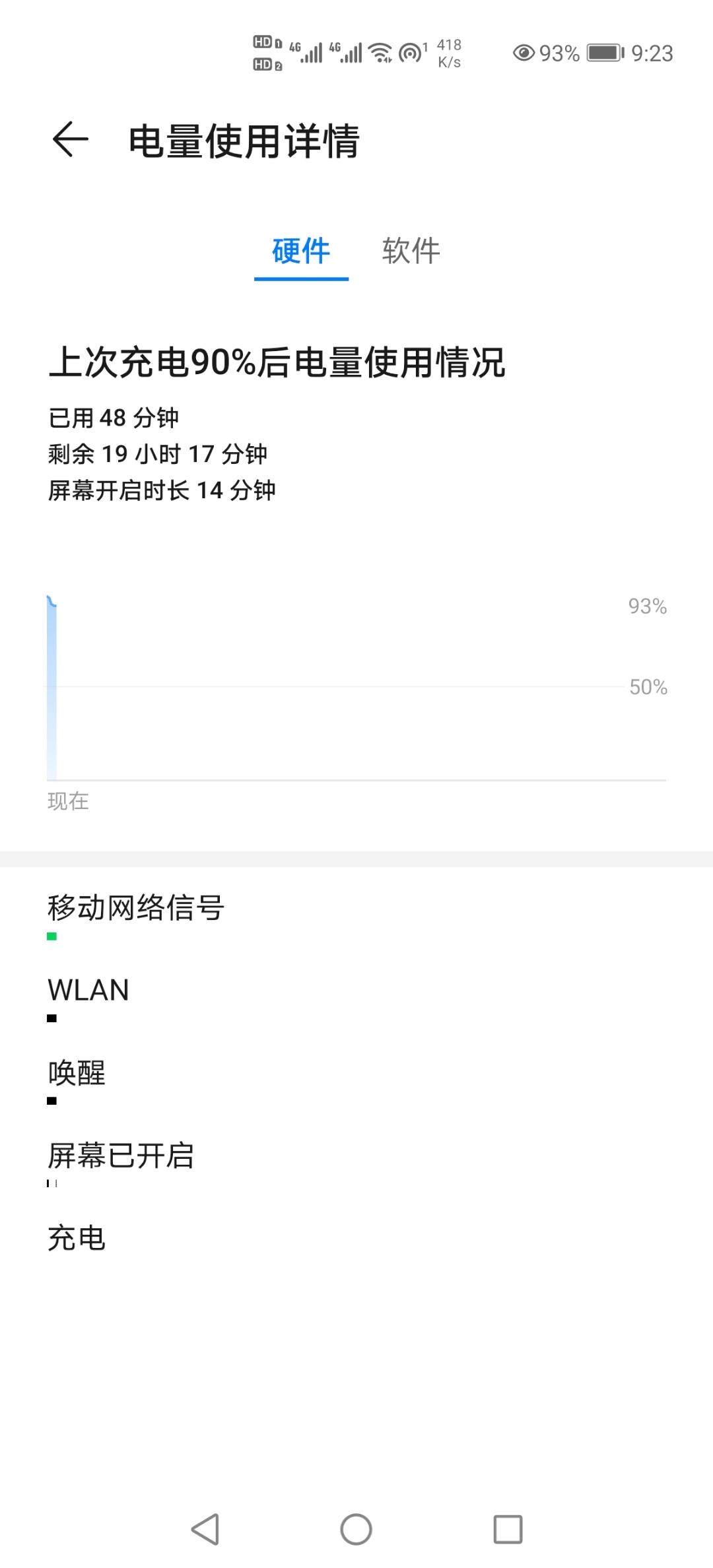 Screenshot_20200515_092312_com.huawei.systemmanager.jpg