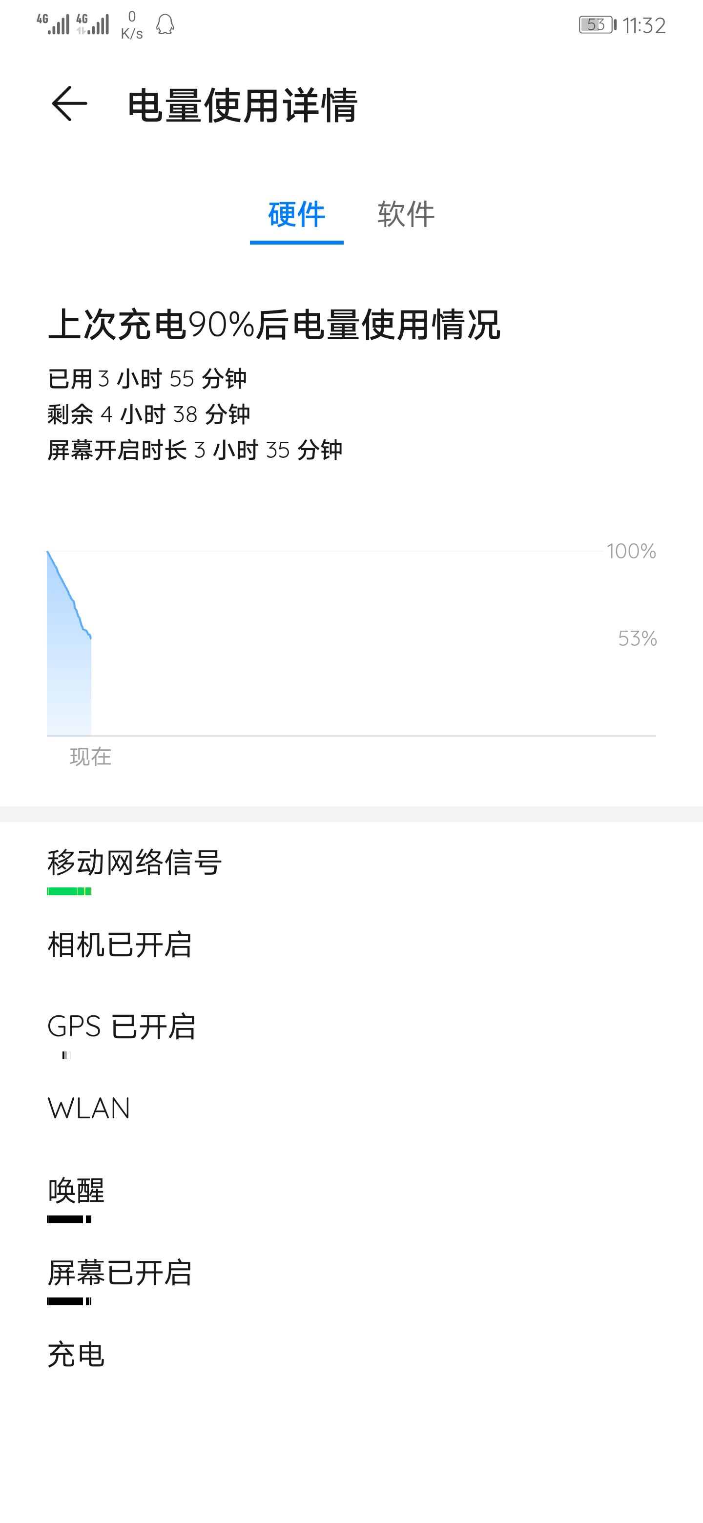 Screenshot_20200515_113221_com.huawei.systemmanager.jpg