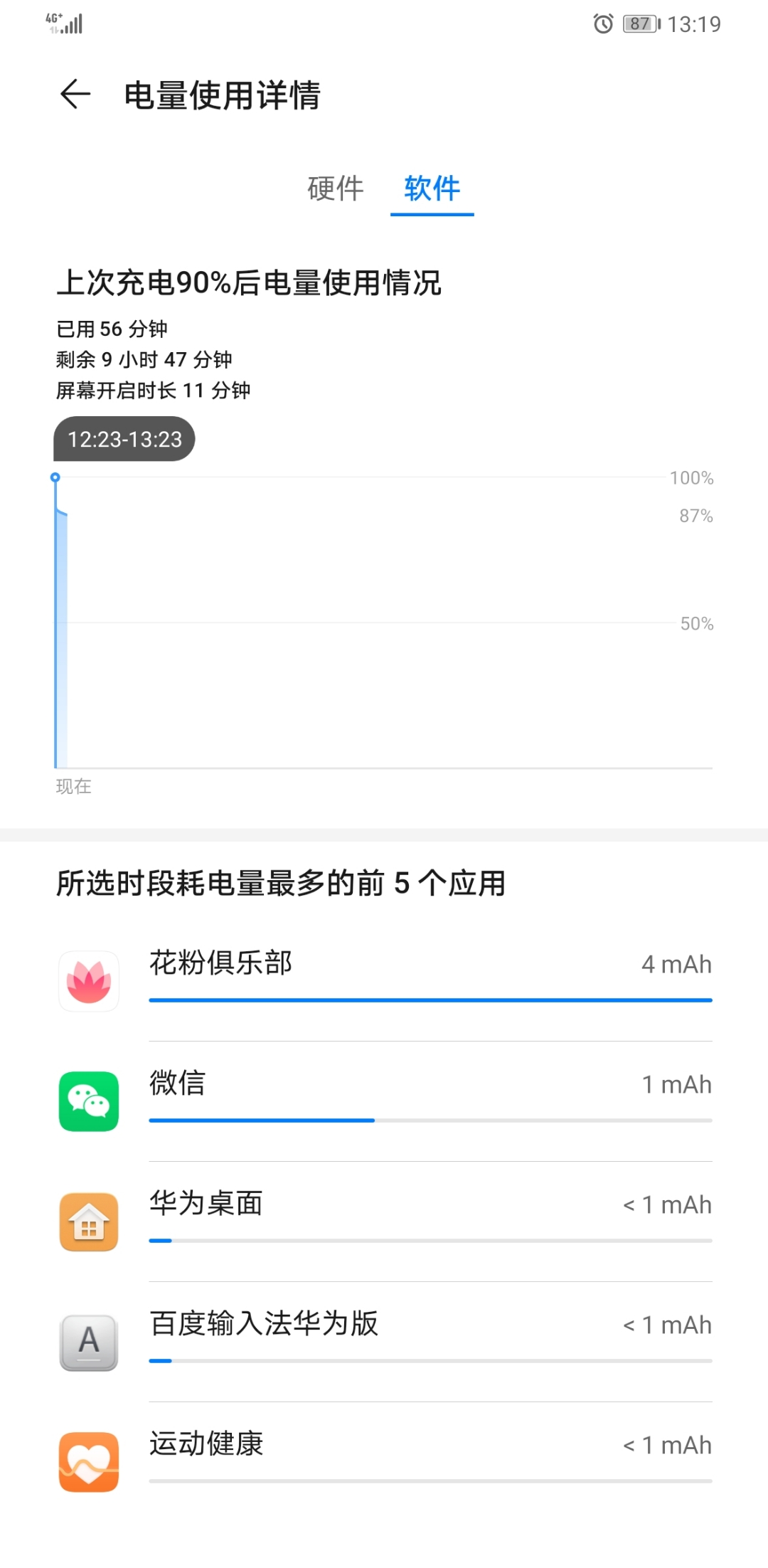 Screenshot_20200515_131951_com.huawei.systemmanager.jpg
