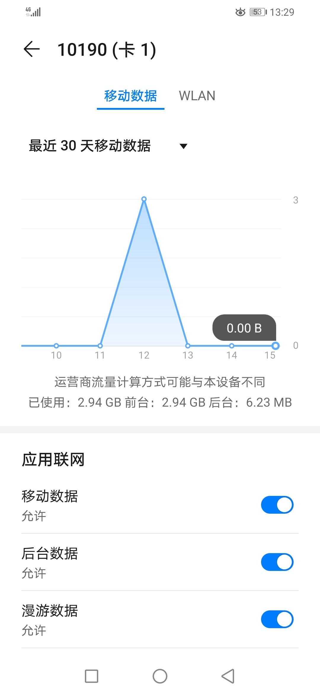 Screenshot_20200515_132904_com.huawei.systemmanager.jpg