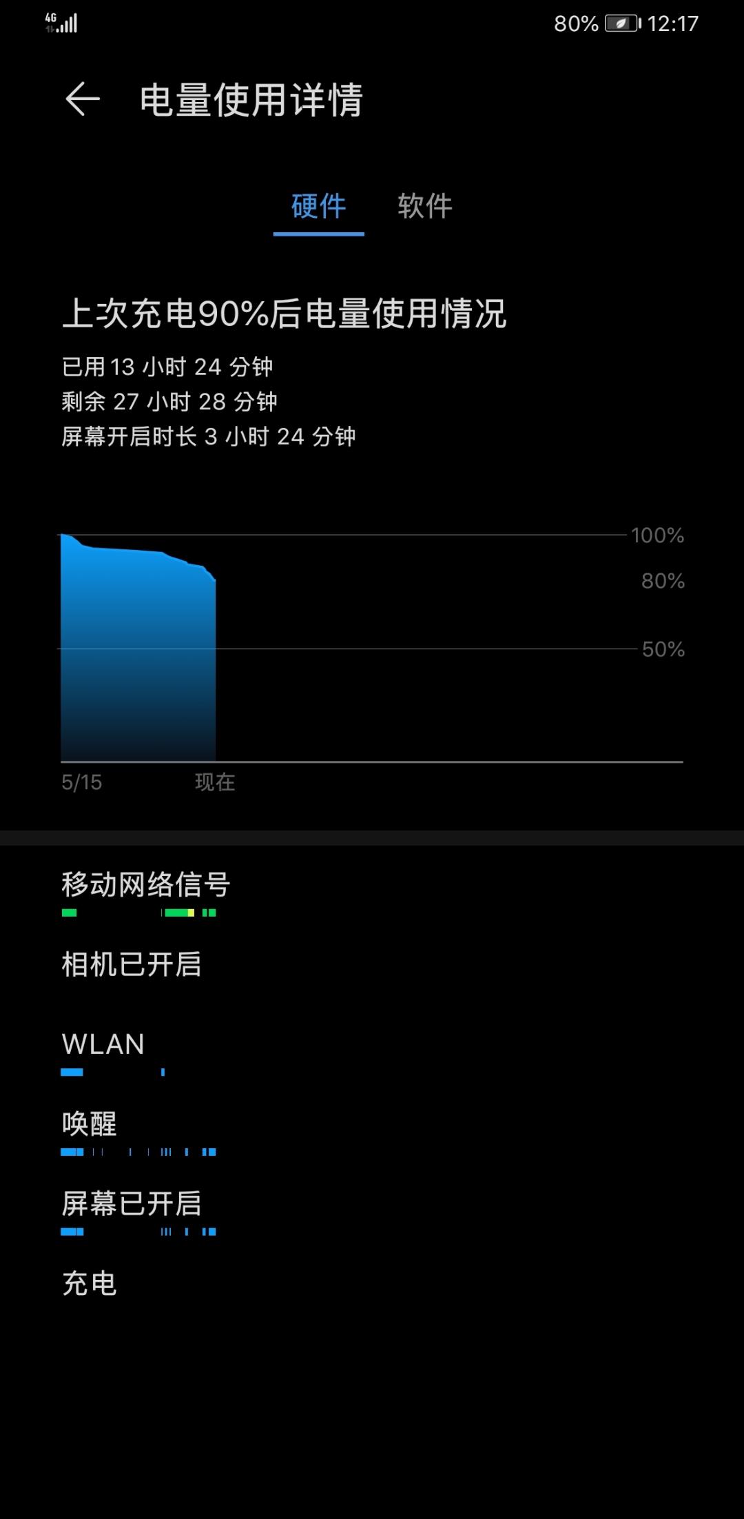Screenshot_20200515_121707_com.huawei.systemmanager.jpg