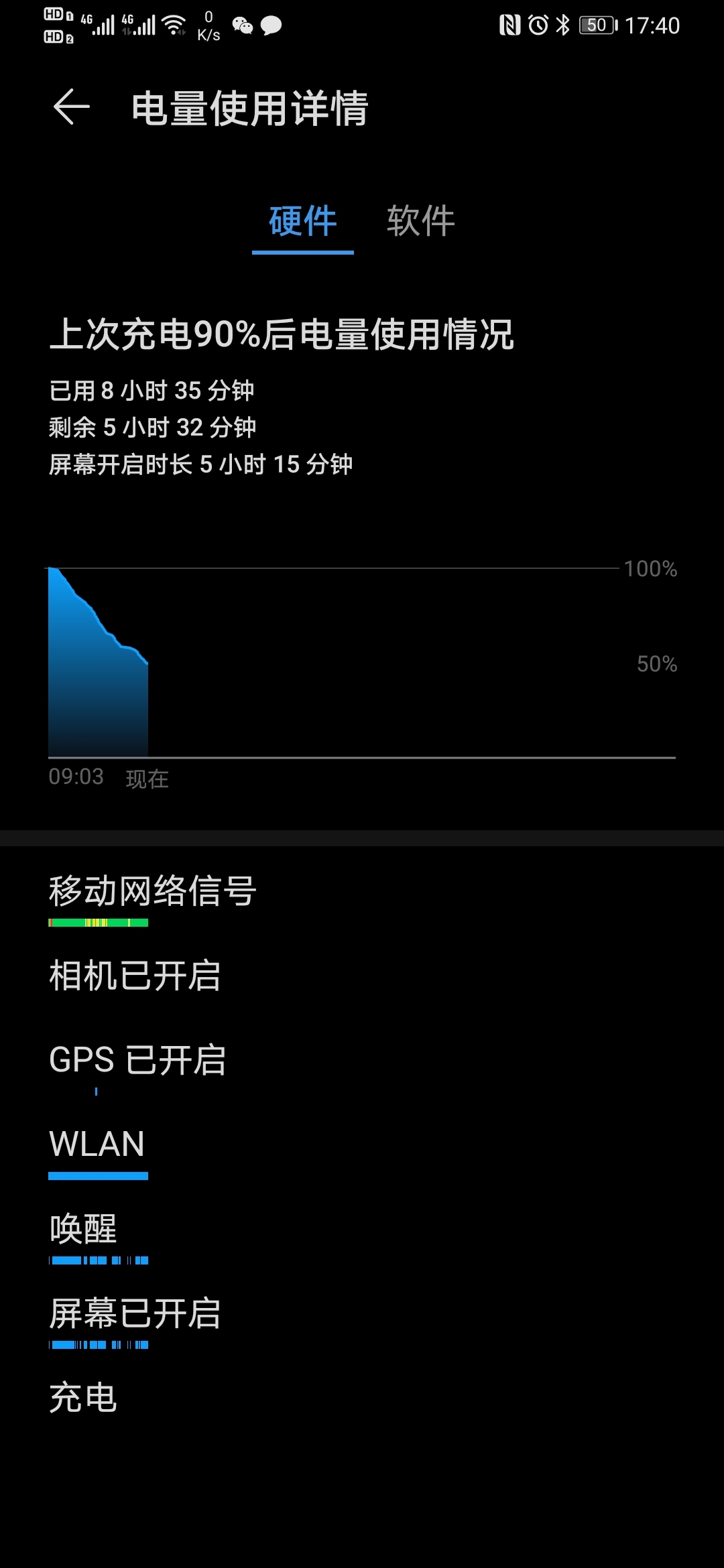 Screenshot_20200515_174047_com.huawei.systemmanager.jpg