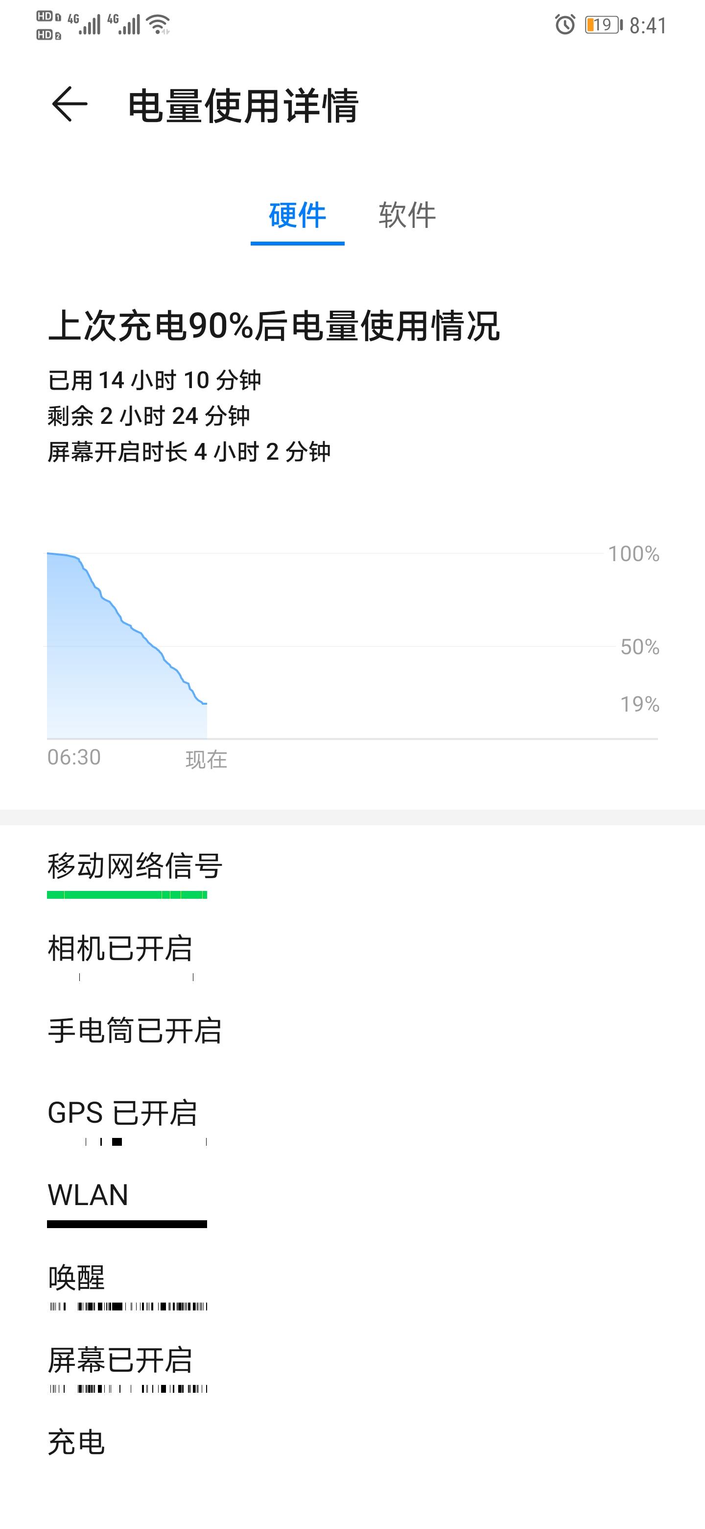 Screenshot_20200515_204115_com.huawei.systemmanager.jpg