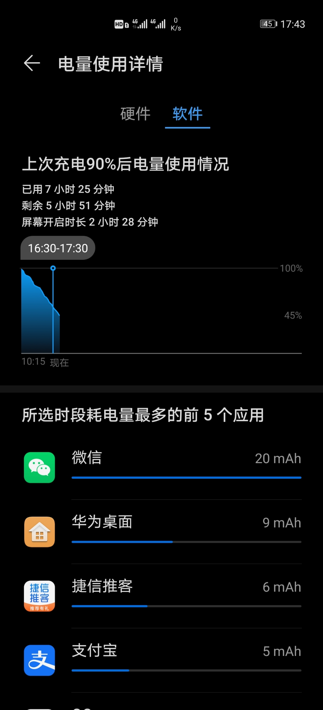 Screenshot_20200515_174312_com.huawei.systemmanager.jpg