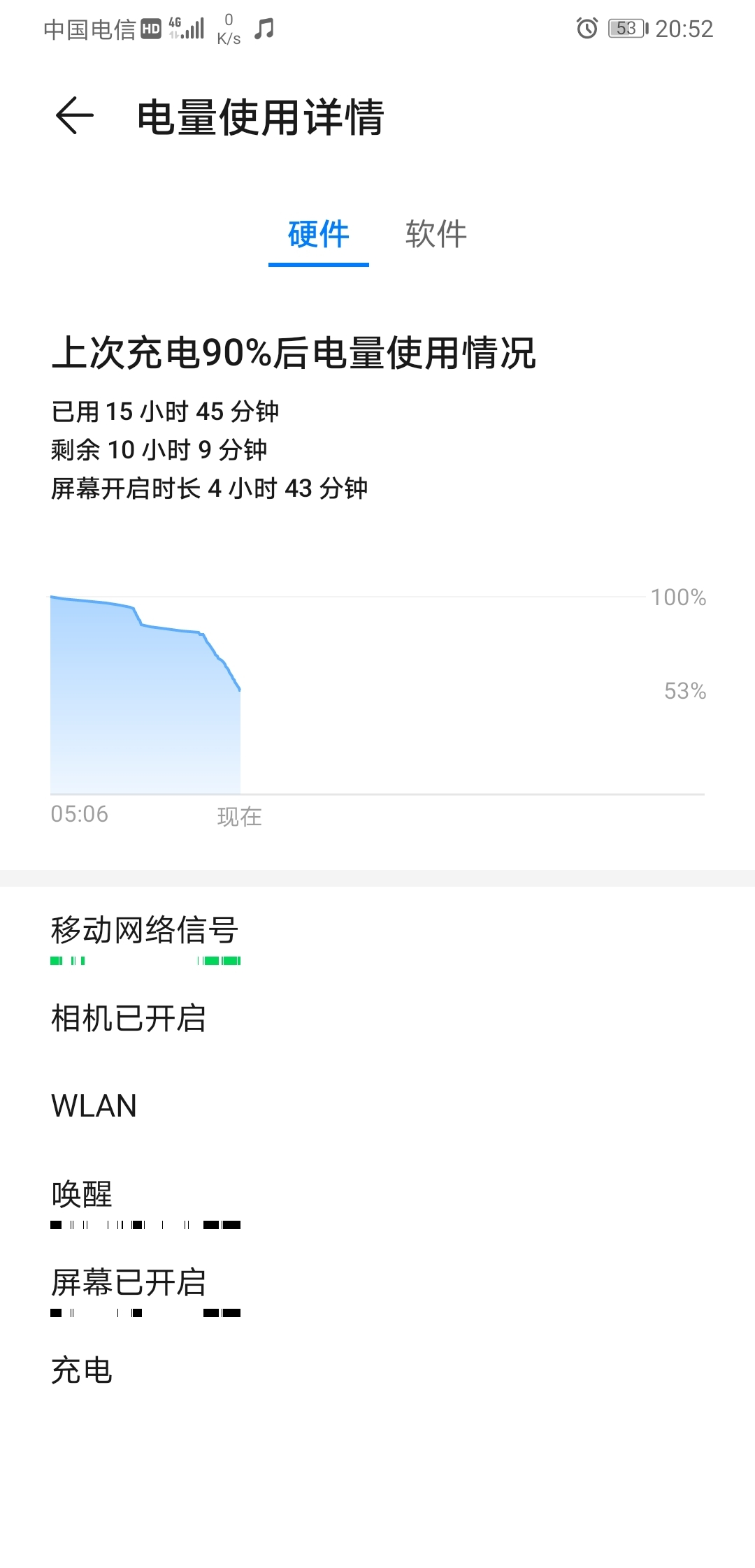 Screenshot_20200515_205206_com.huawei.systemmanager.jpg