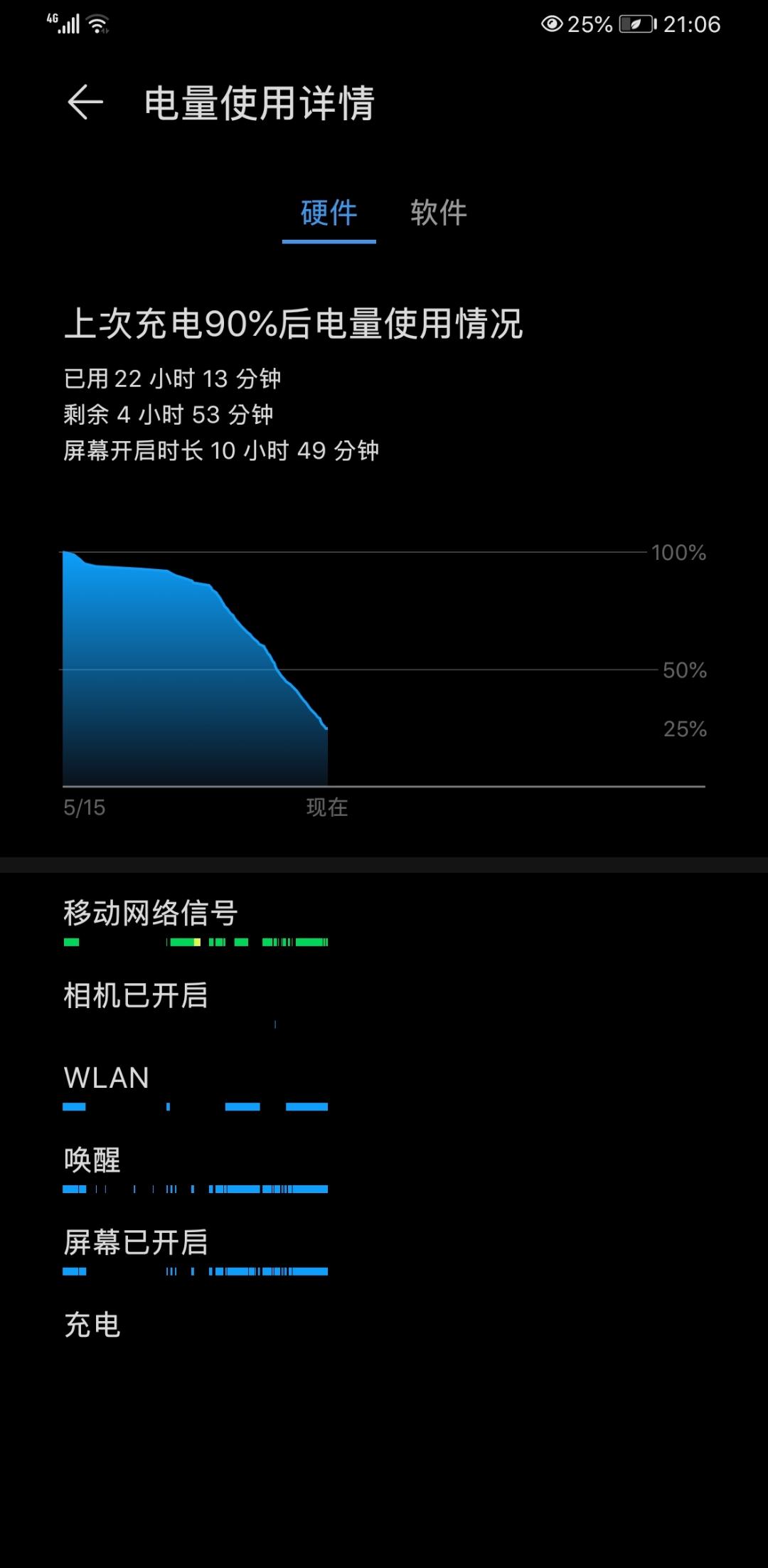 Screenshot_20200515_210657_com.huawei.systemmanager.jpg