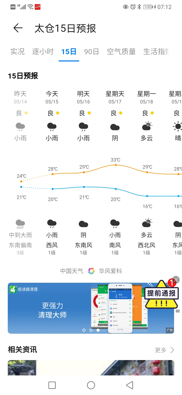 Screenshot_20200515_071259_com.huawei.android.totemweather.jpg