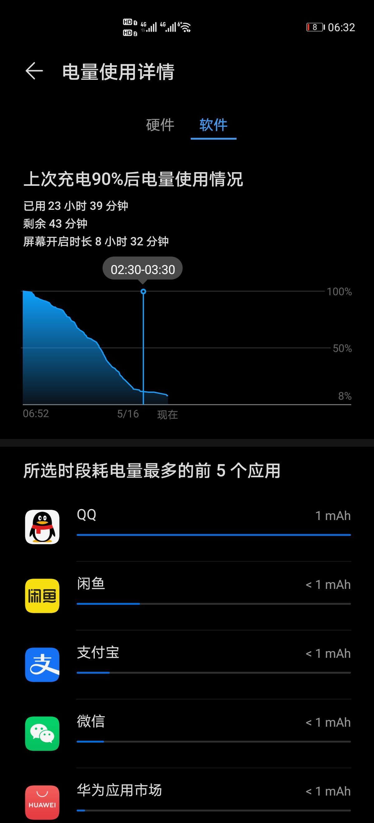 Screenshot_20200516_063253_com.huawei.systemmanager.jpg