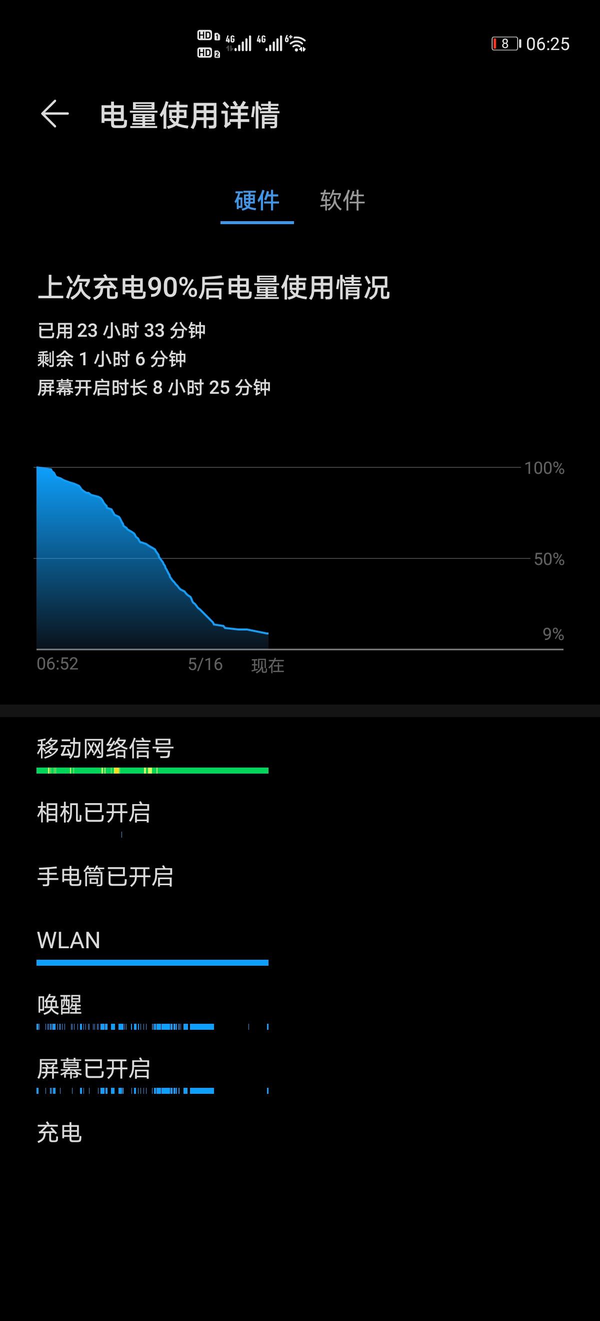 Screenshot_20200516_062556_com.huawei.systemmanager.jpg