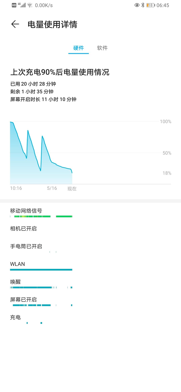 Screenshot_20200516_064541_com.huawei.systemmanager.jpg