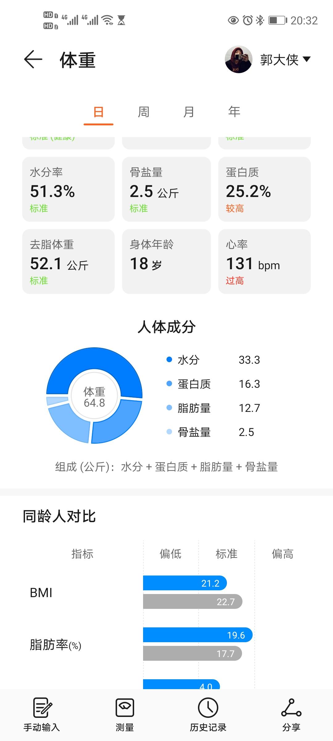 Screenshot_20200516_203211_com.huawei.health.jpg