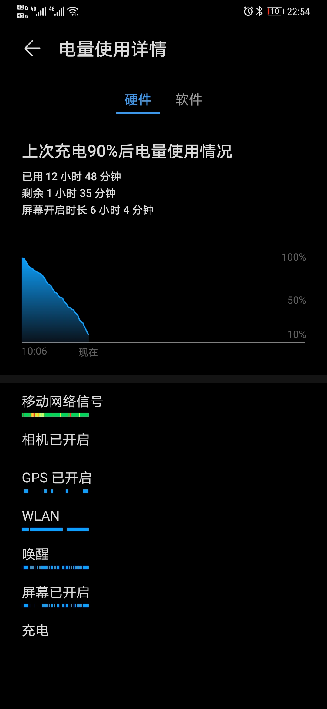 Screenshot_20200516_225440_com.huawei.systemmanager.jpg