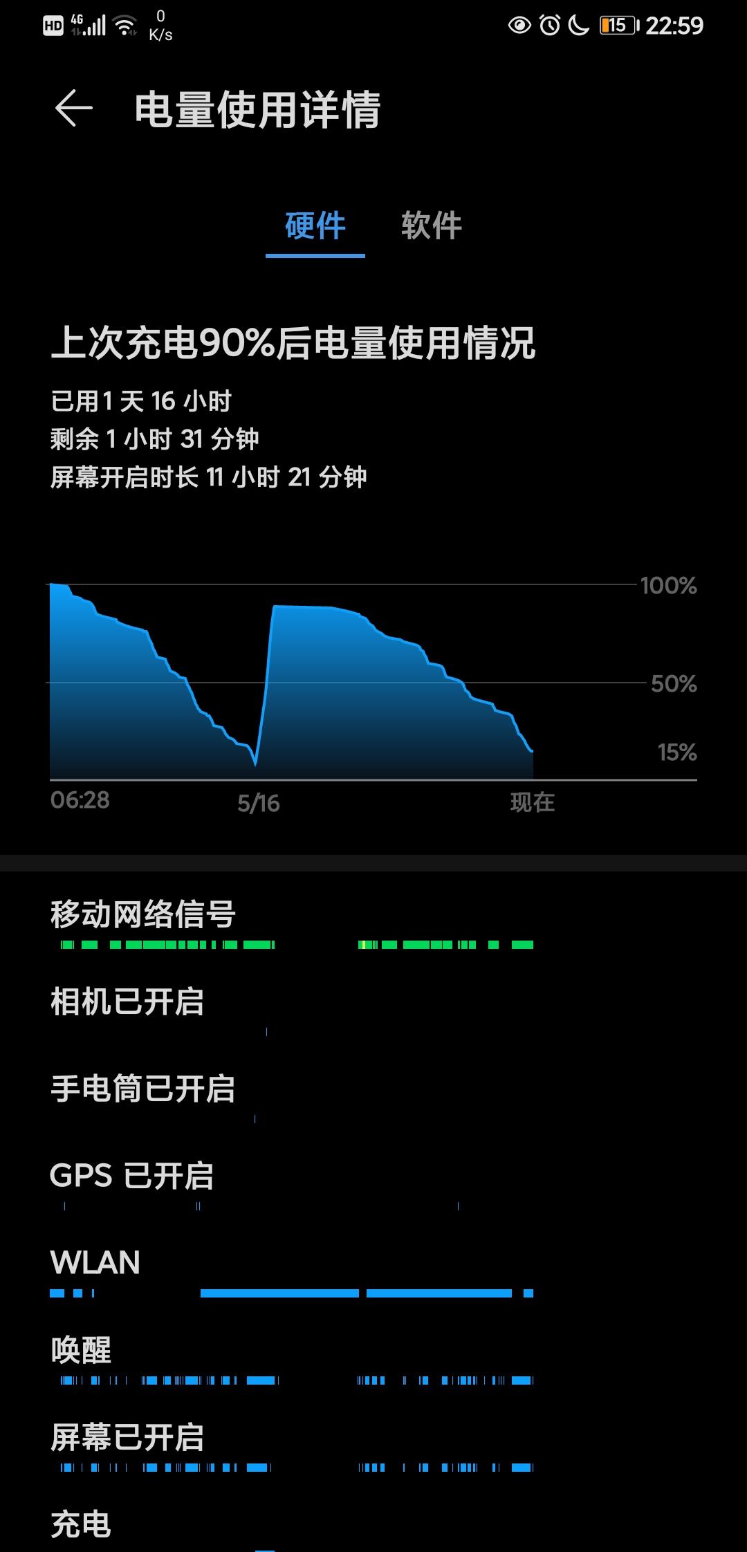 Screenshot_20200516_225948_com.huawei.systemmanager.jpg