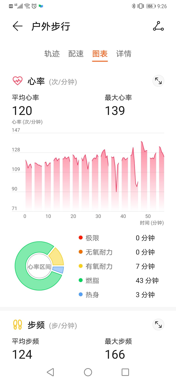 Screenshot_20200517_092607_com.huawei.health.jpg
