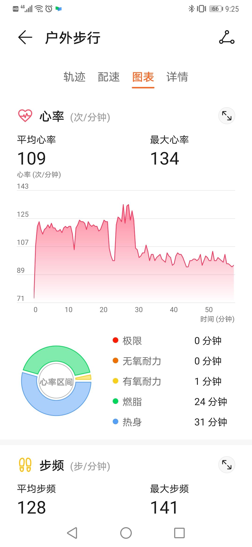 Screenshot_20200517_092549_com.huawei.health.jpg