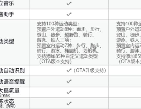 Screenshot_20200514_125735_com.huawei.health.png
