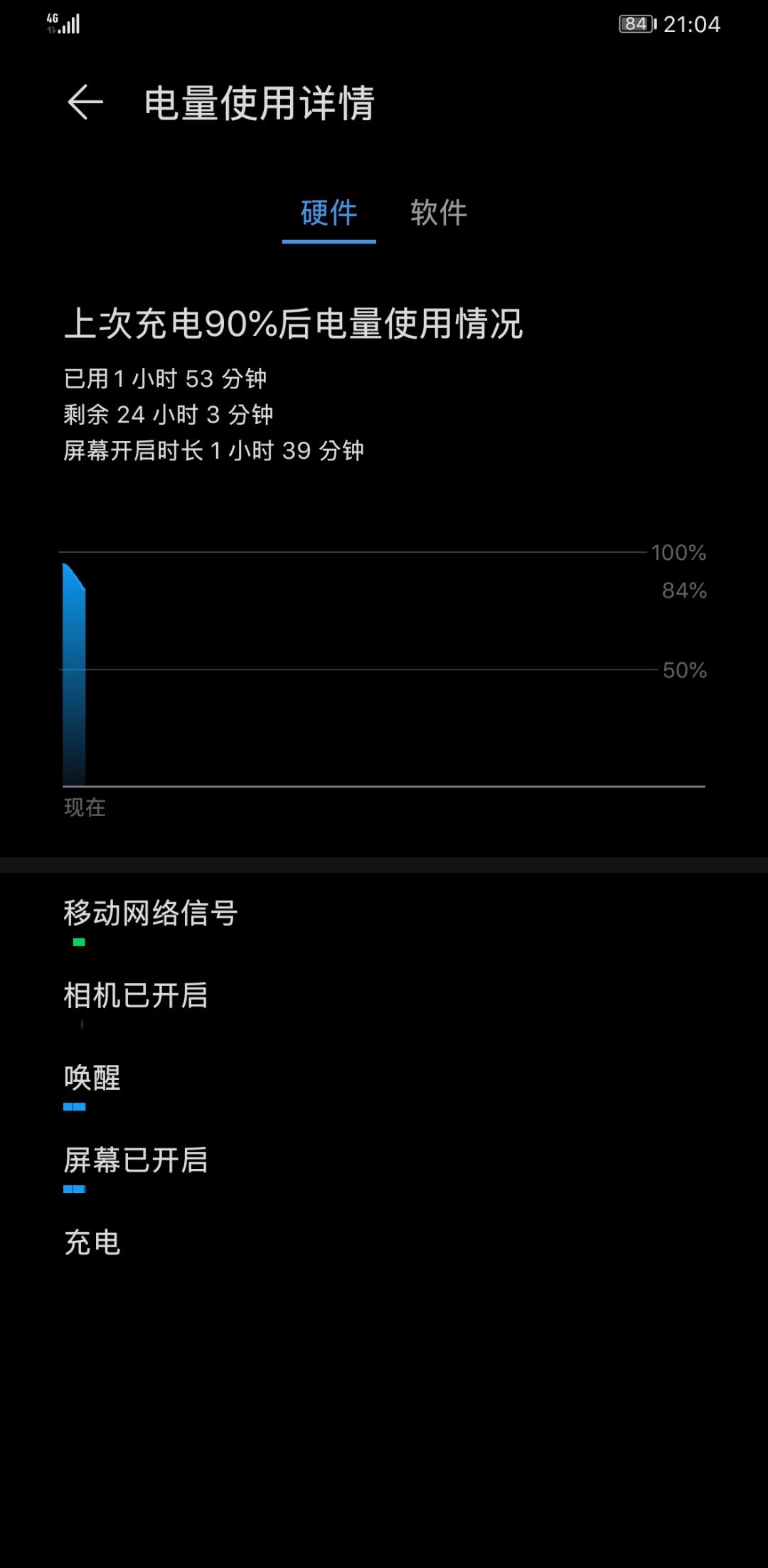 Screenshot_20200518_210419_com.huawei.systemmanager.jpg