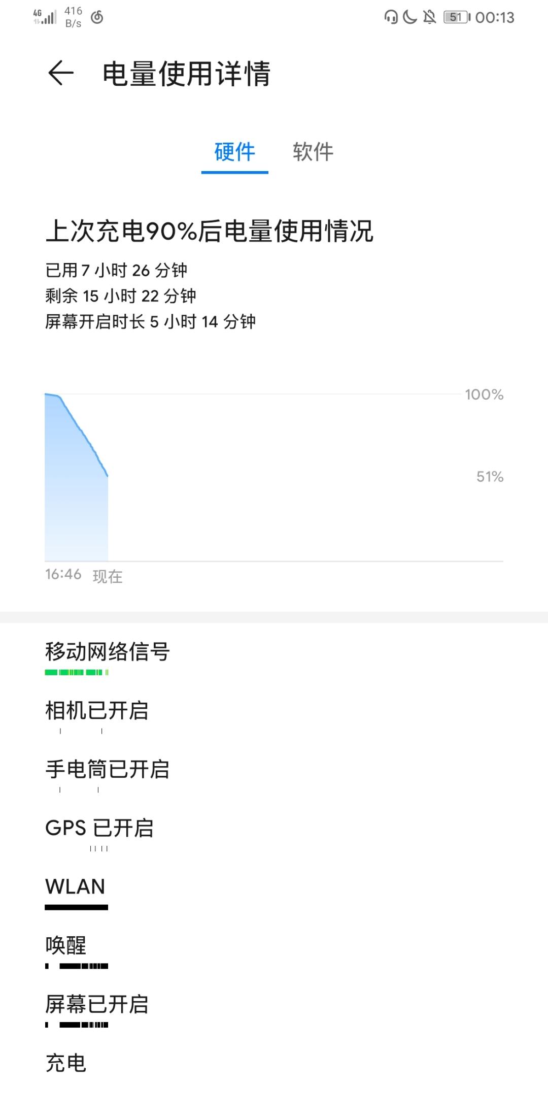 Screenshot_20200519_001334_com.huawei.systemmanager.jpg