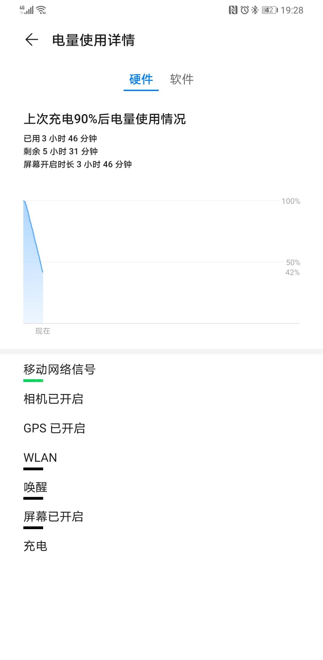 Screenshot_20200519_192848_com.huawei.systemmanager.jpg