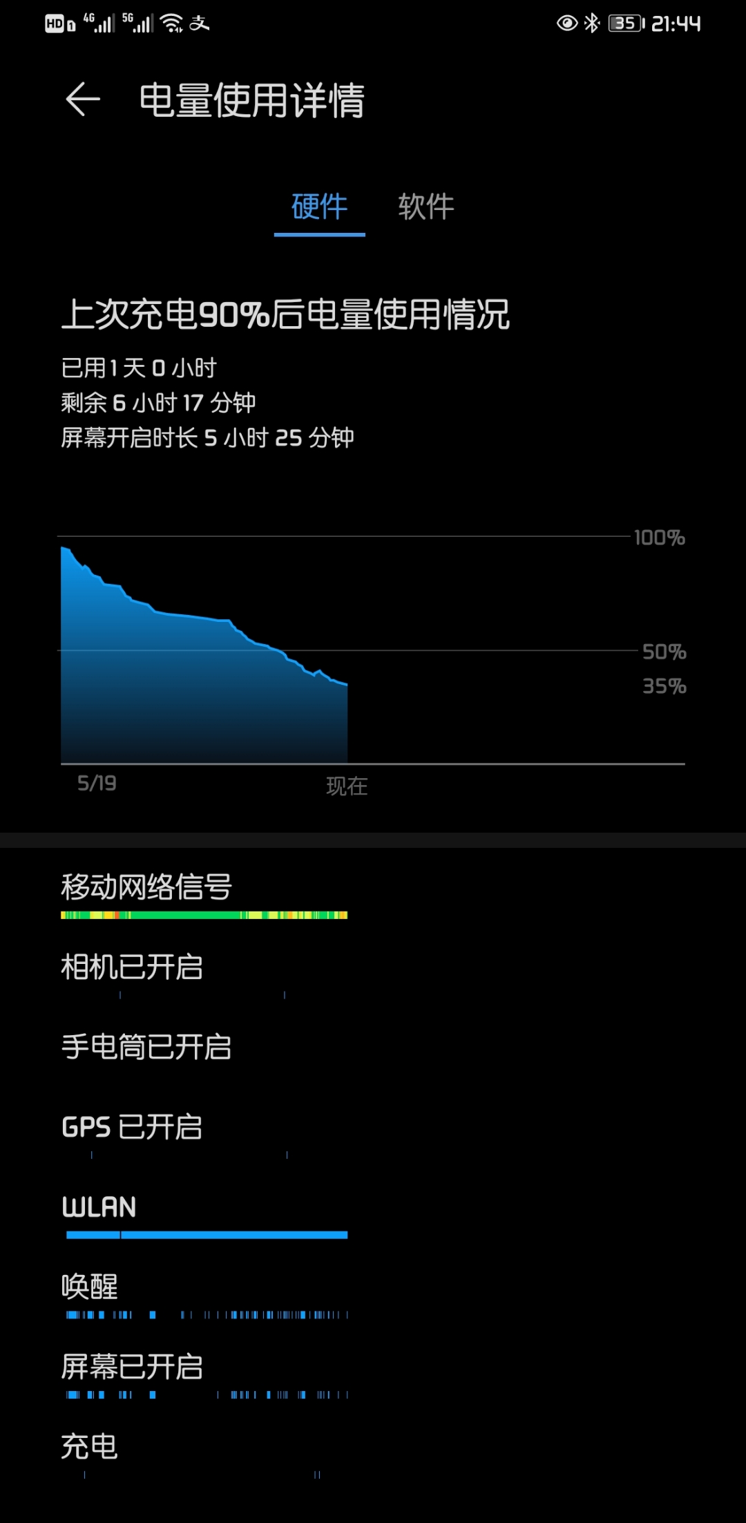 Screenshot_20200519_214405_com.huawei.systemmanager.jpg