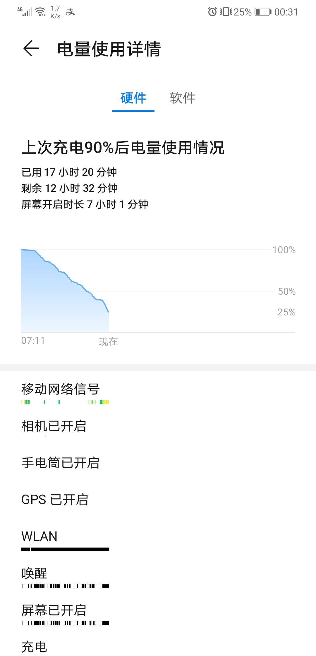 Screenshot_20200411_003122_com.huawei.systemmanager.jpg
