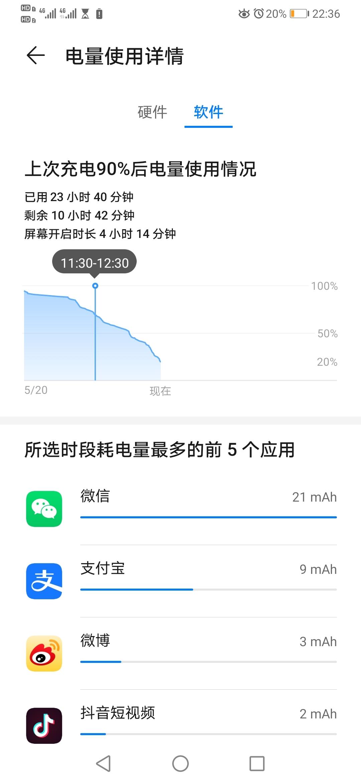 Screenshot_20200520_223617_com.huawei.systemmanager.jpg