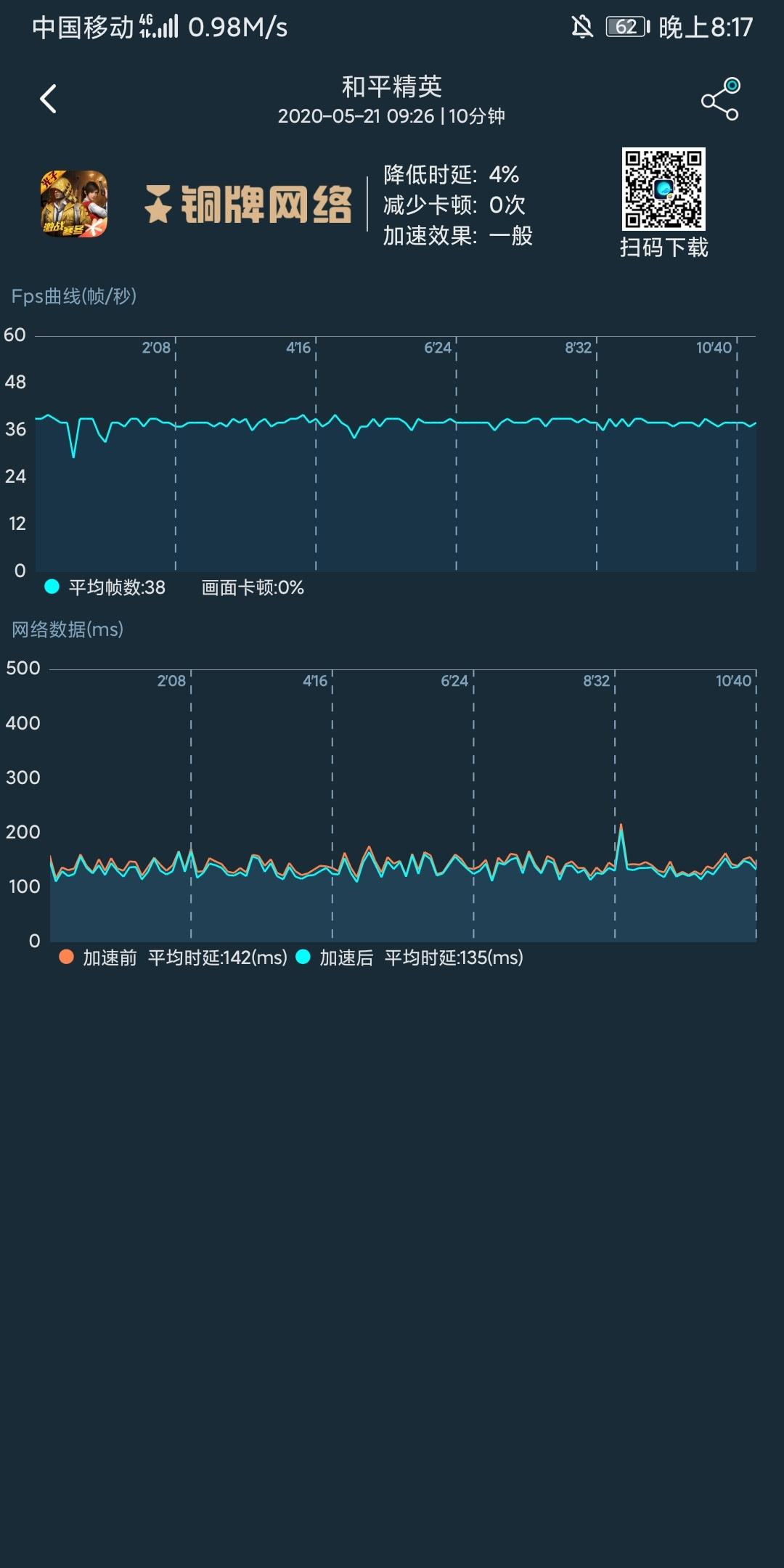 Screenshot_20200521_201713_com.tencent.cmocmna.jpg