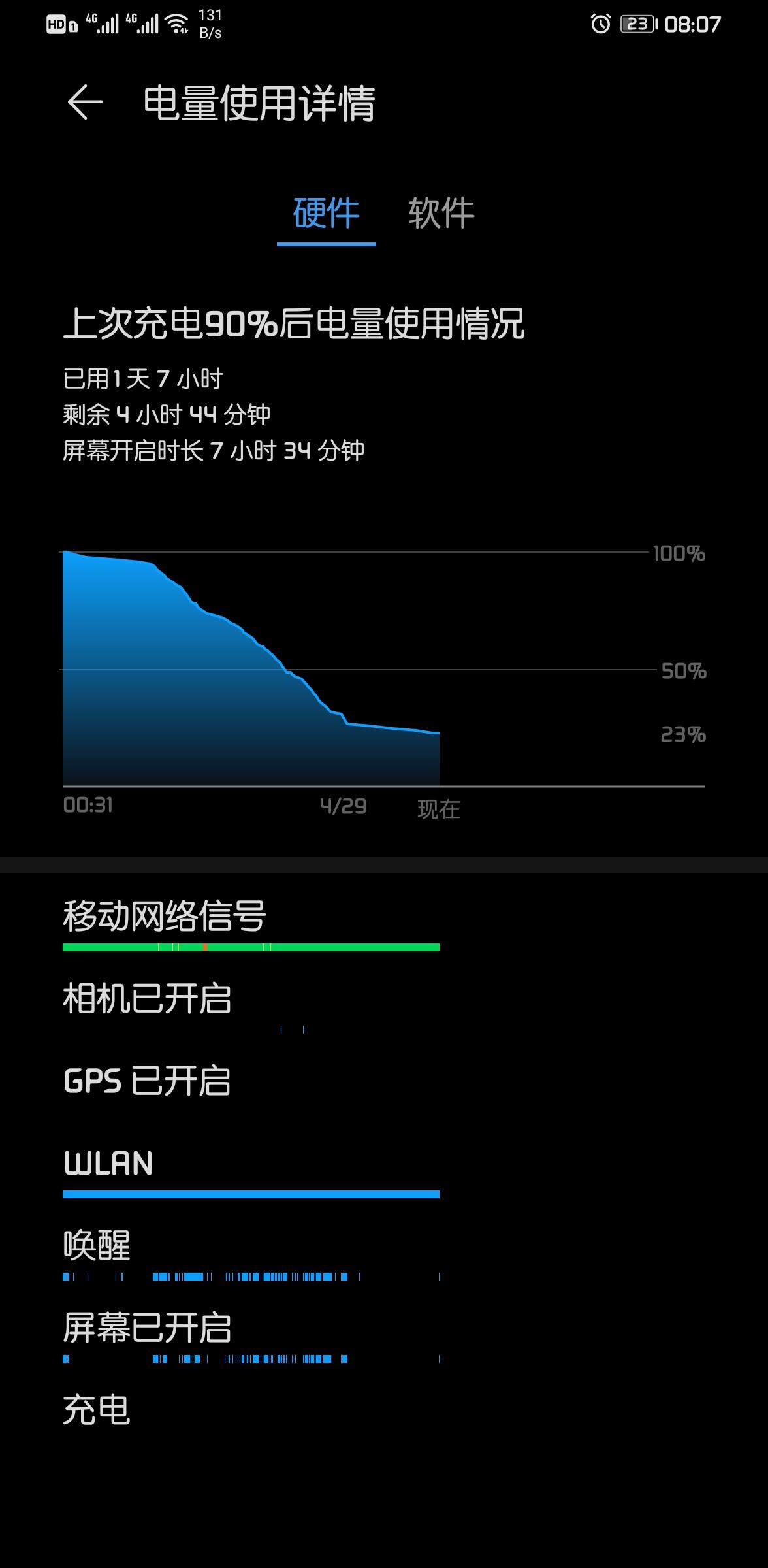 Screenshot_20200429_080704_com.huawei.systemmanager.jpg