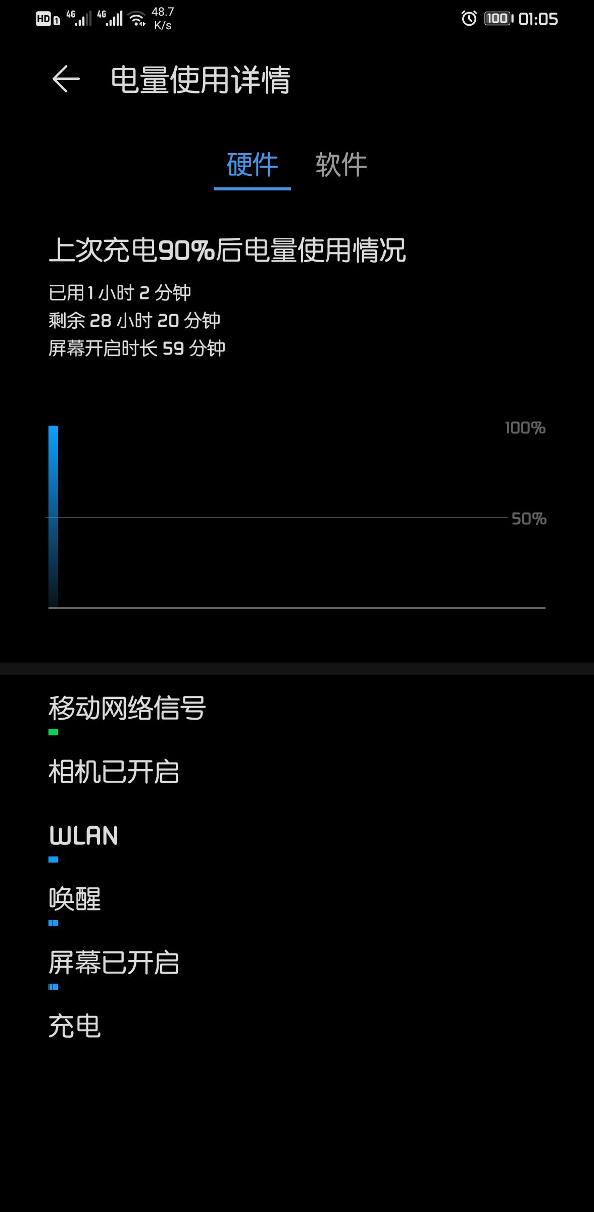 Screenshot_20200416_010545_com.huawei.systemmanager.jpg