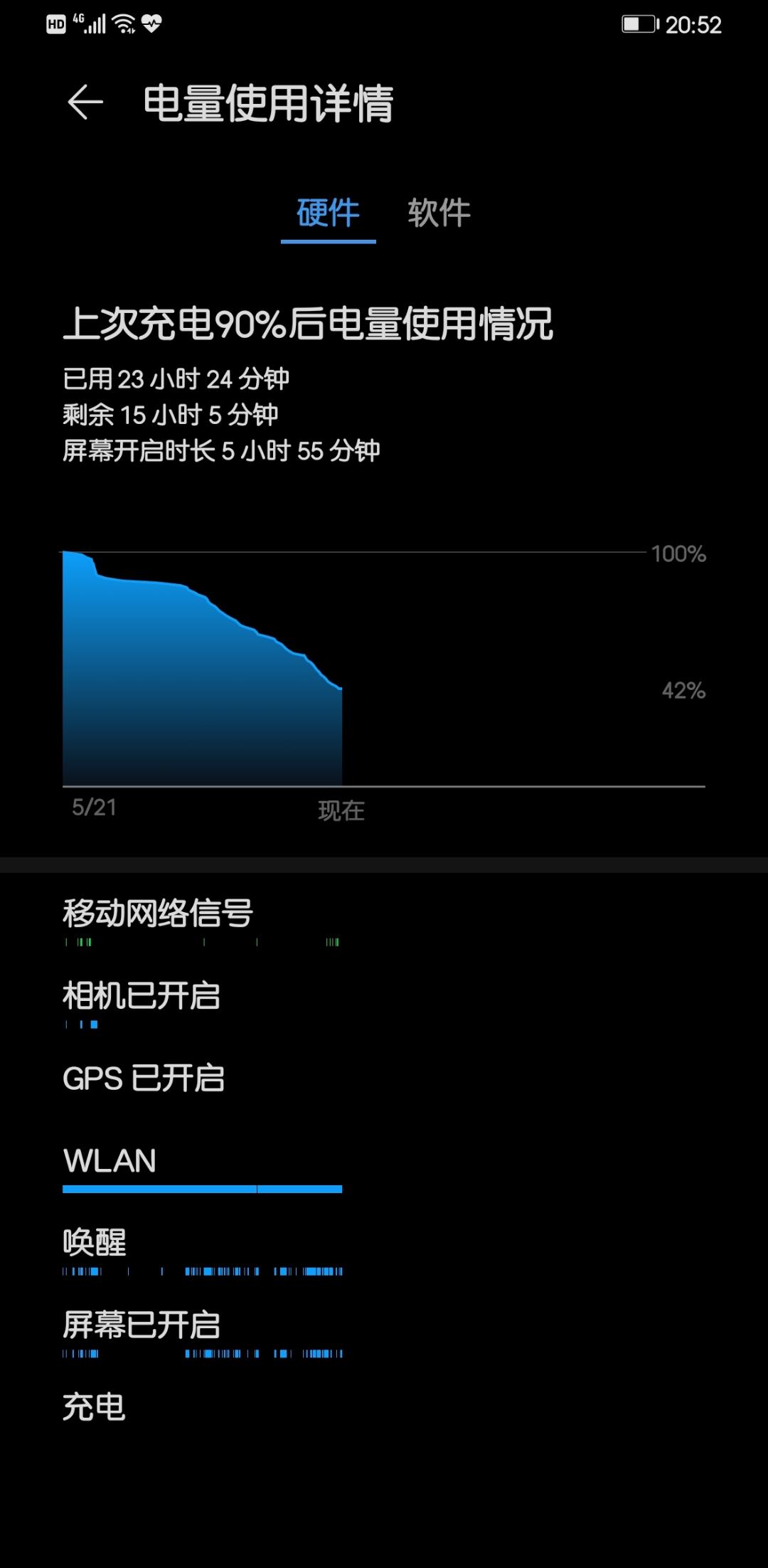 Screenshot_20200521_205200_com.huawei.systemmanager.jpg