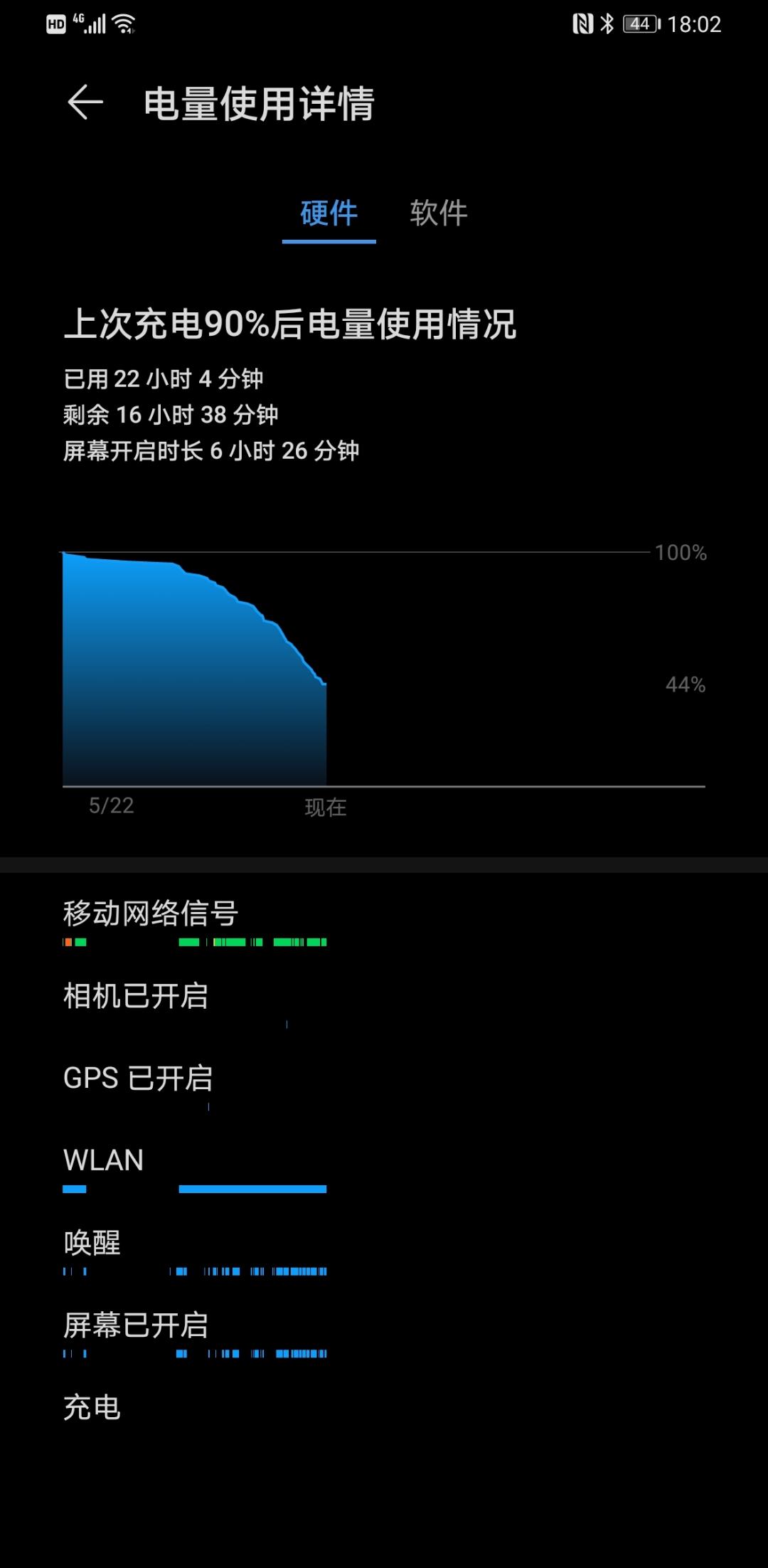 Screenshot_20200522_180242_com.huawei.systemmanager.jpg