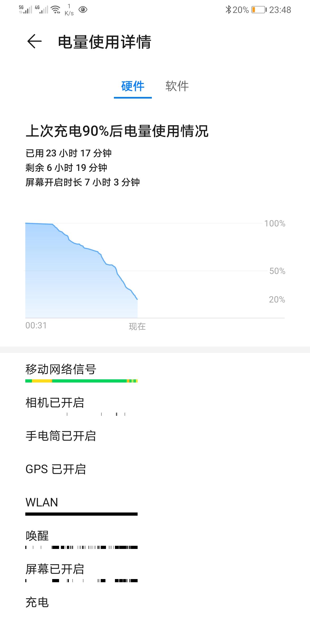 Screenshot_20200523_234851_com.huawei.systemmanager.jpg
