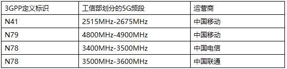 国内5G支持频段.png