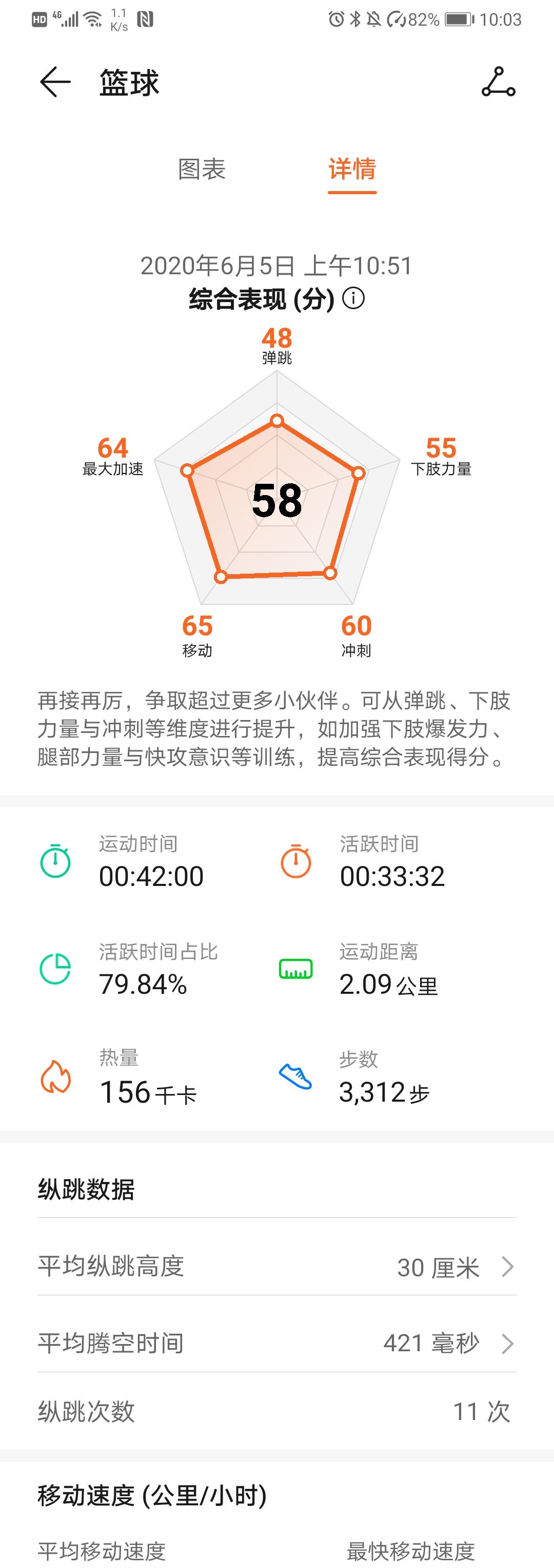 Screenshot_20200606_100345_com.huawei.health.jpg