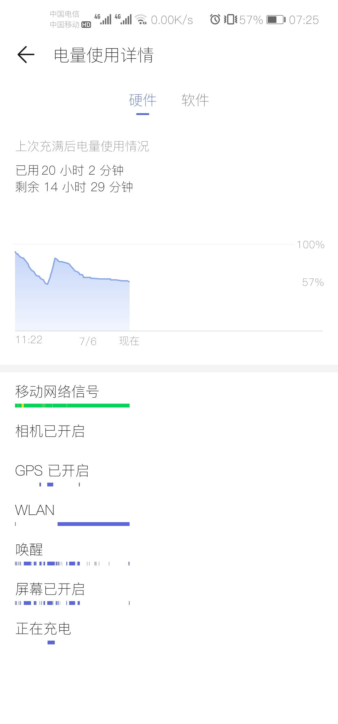 Screenshot_20200706_072503_com.huawei.systemmanager.jpg