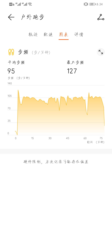 Screenshot_20200707_203411_com.huawei.health.jpg