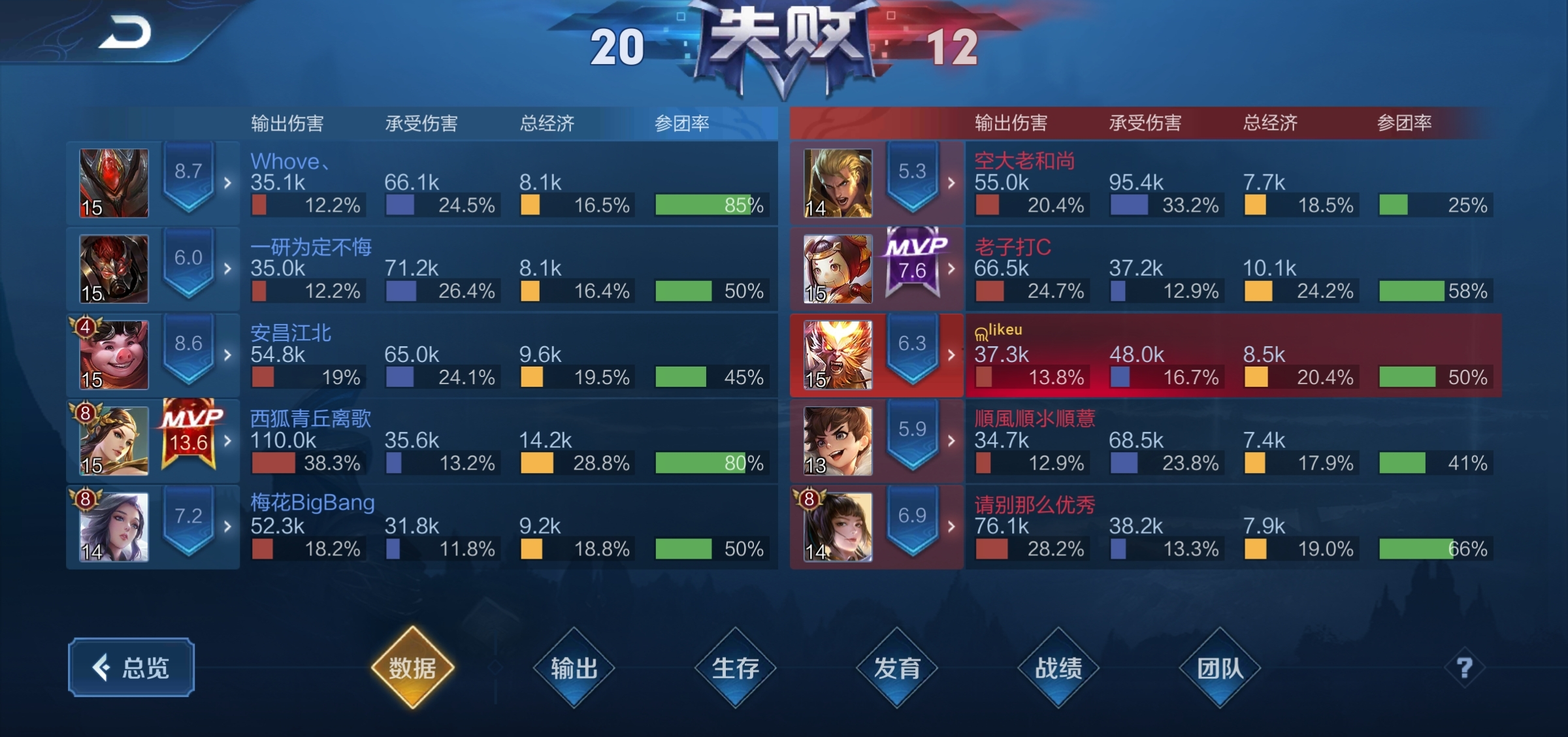 Screenshot_20200810_214419_com.tencent.tmgp.sgame.jpg
