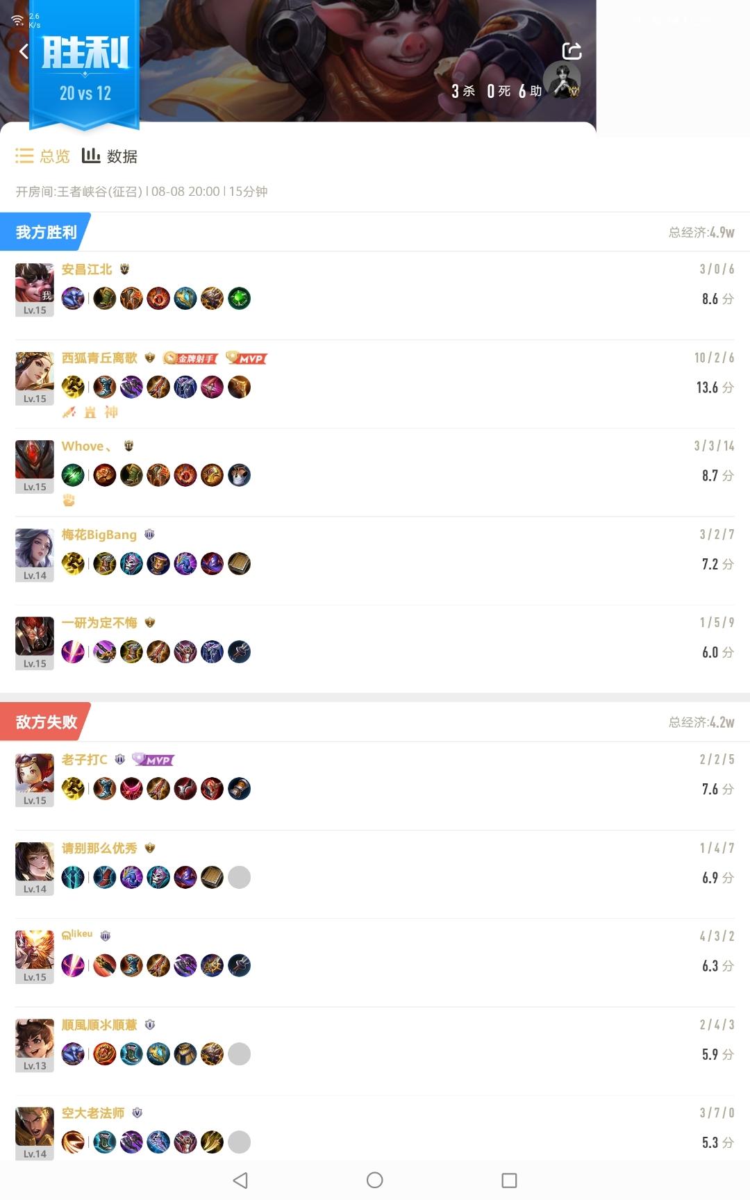 Screenshot_20200815_112619_com.tencent.gamehelper.smoba.jpg