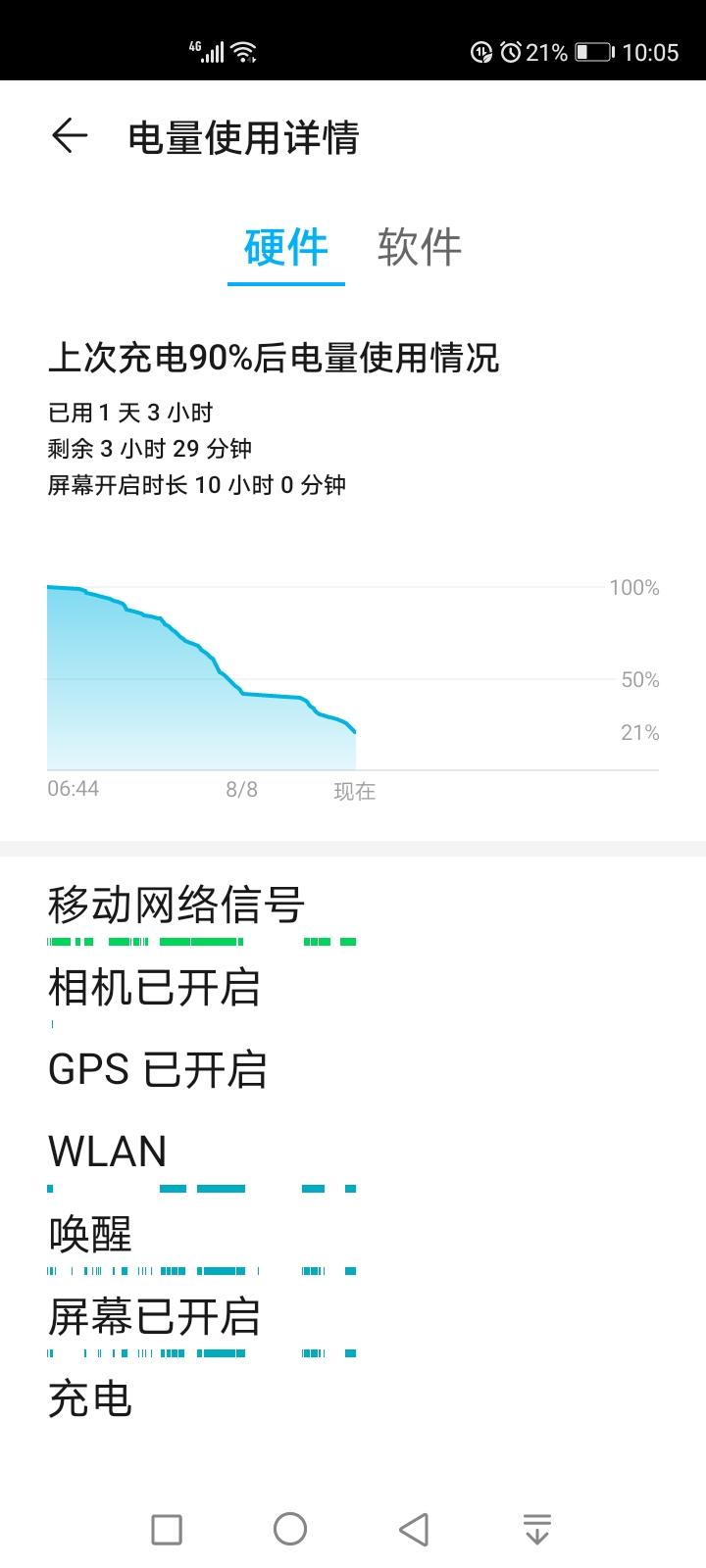 Screenshot_20200808_100509_com.huawei.systemmanager.jpg