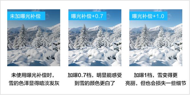 【大肥彬讲手机】了解这些,把摄像头实力发挥到极致(二)-4.PNG