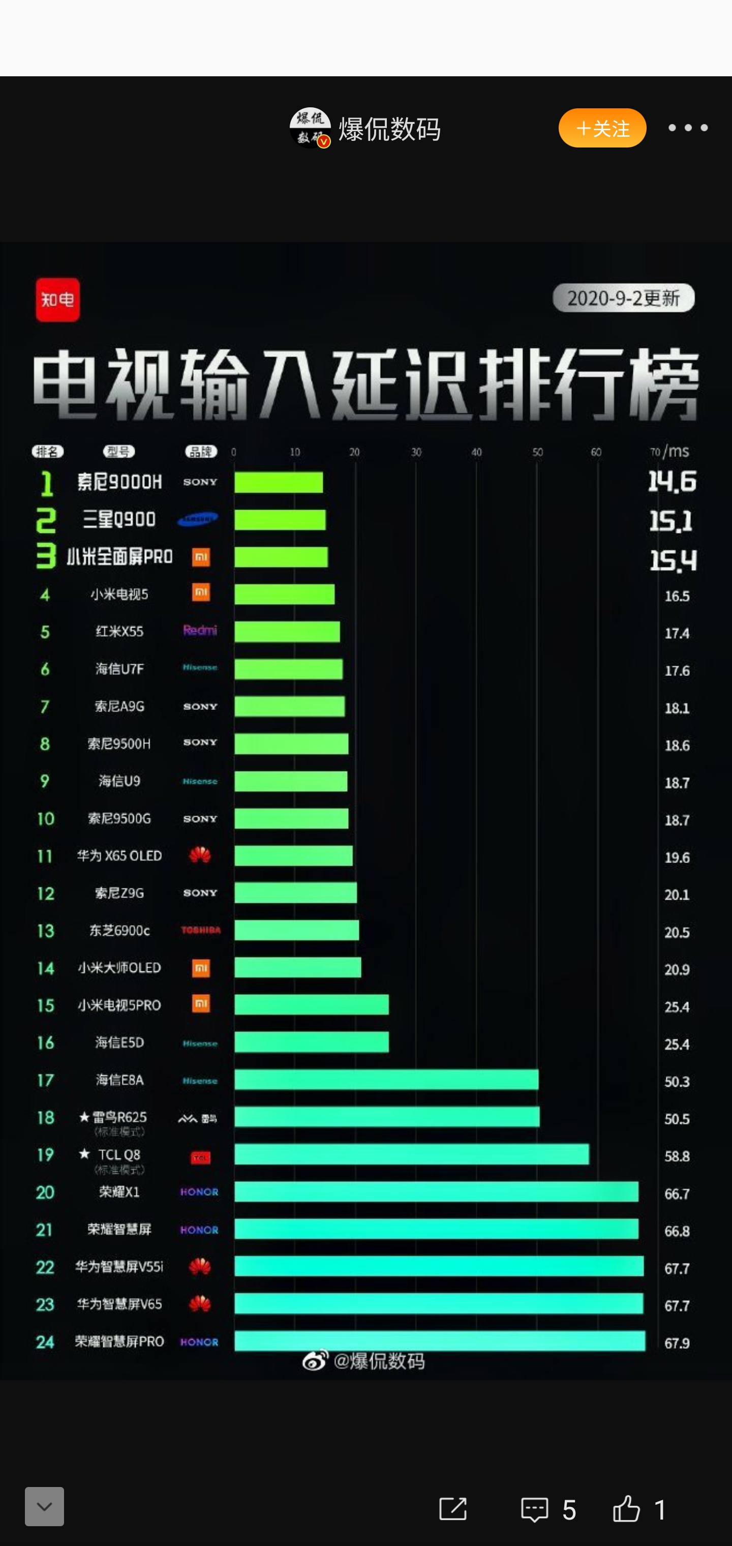Screenshot_20200908-142318_Weibo.jpg