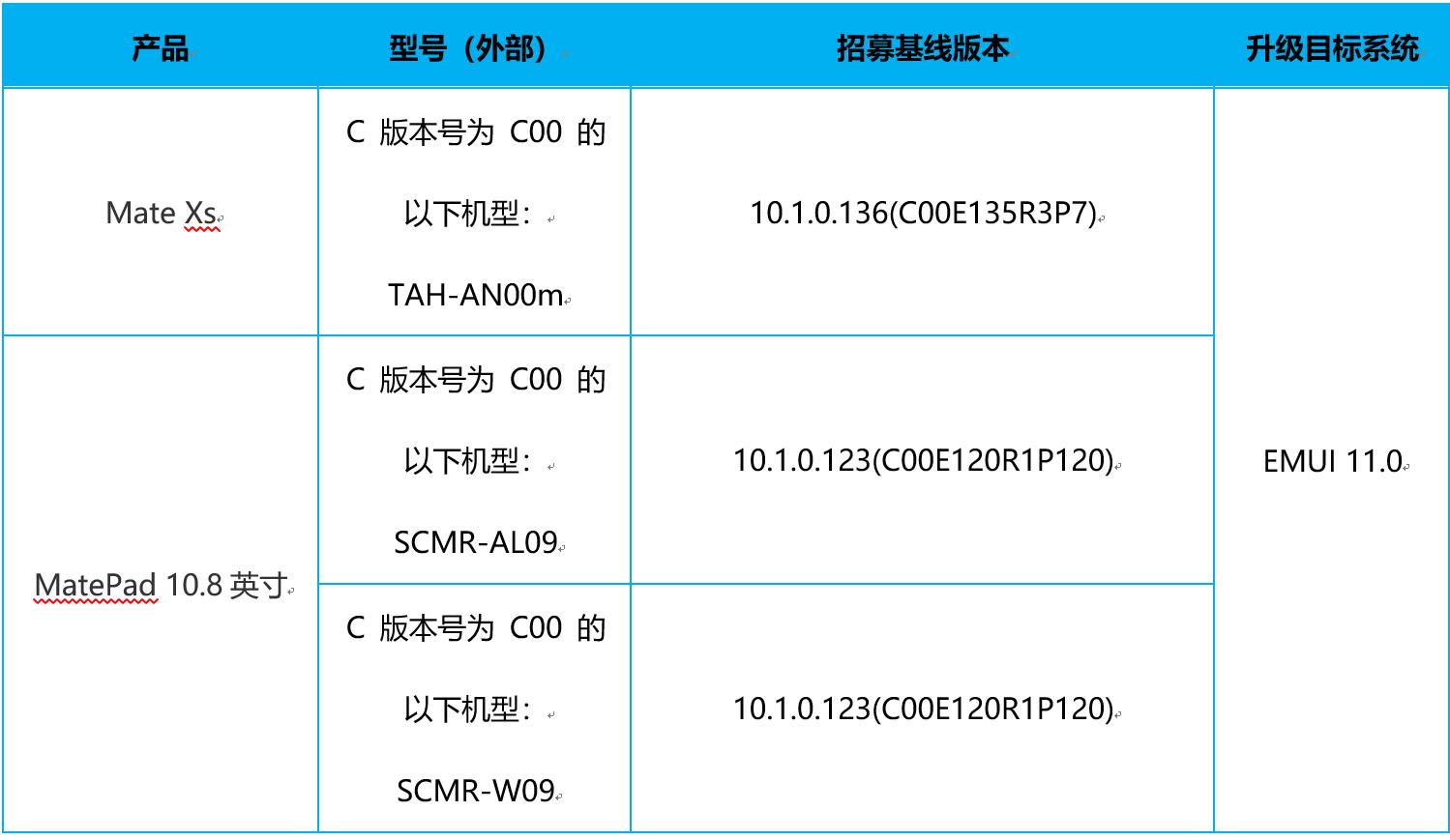 [Recruitment Announcement] Mate Xs /MatePad 10.8 inches open EMUI 11.0 version beta recruitment!