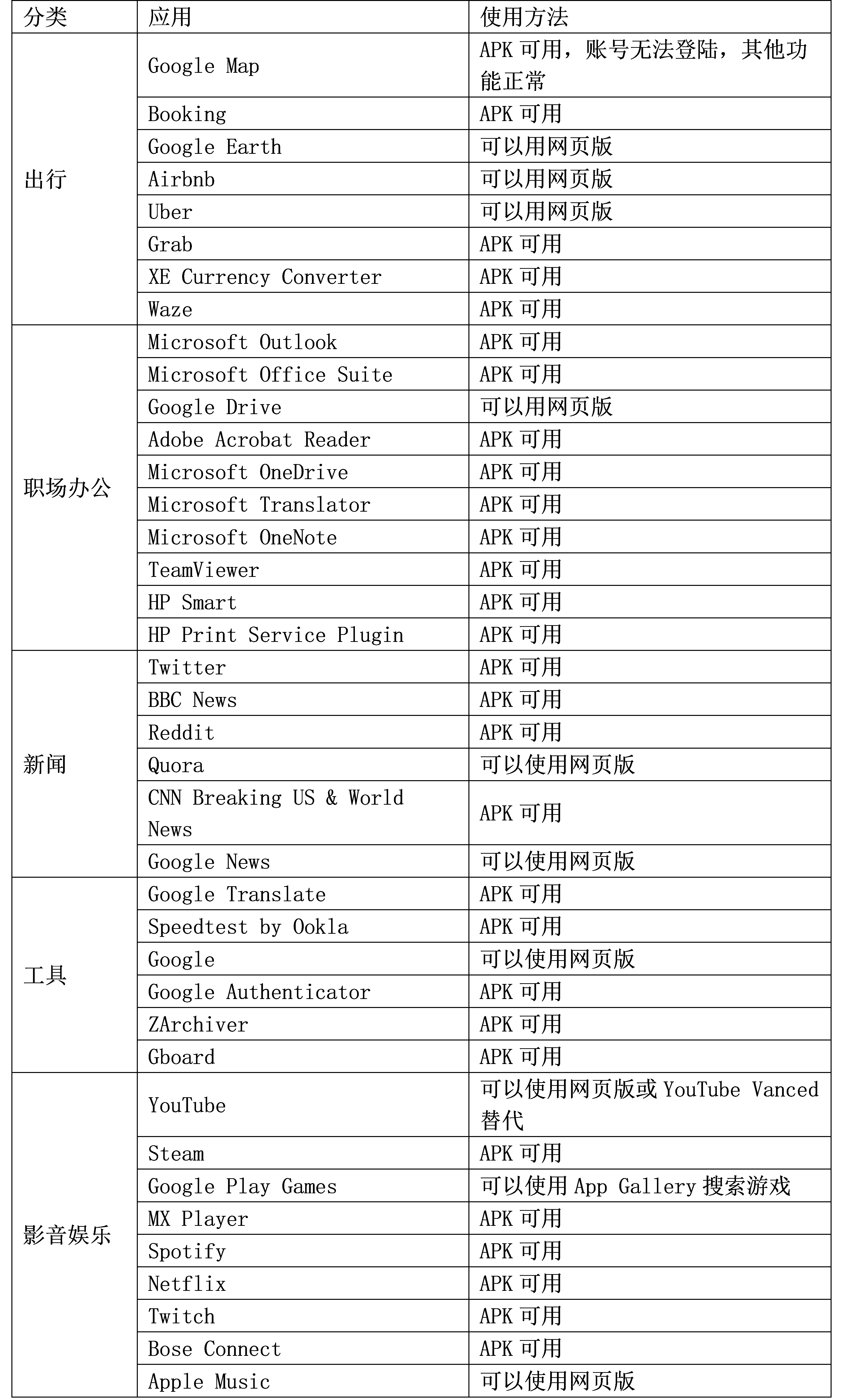 列表文件.png