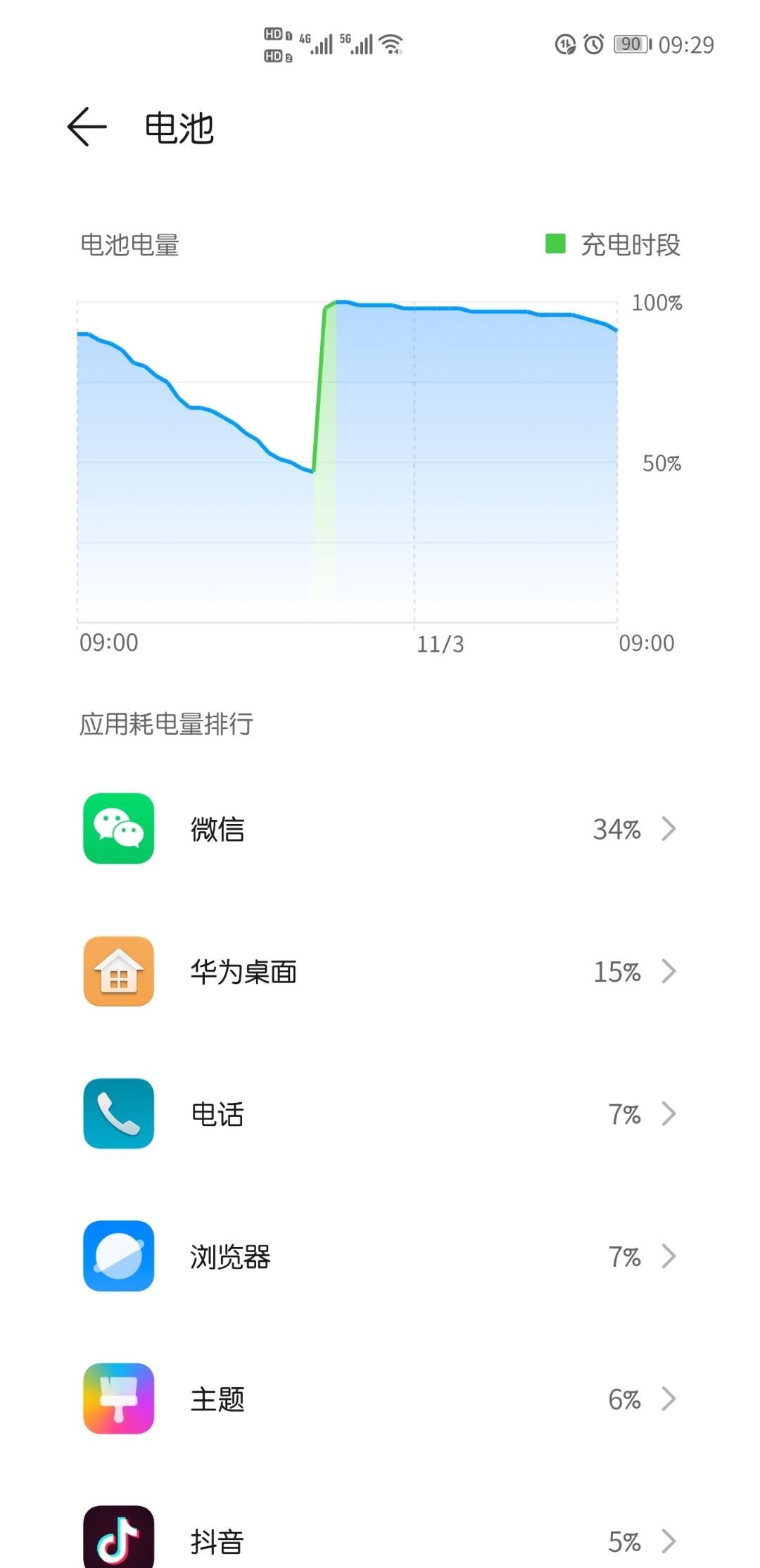 Screenshot_20201103_092927_com.huawei.systemmanager.jpg