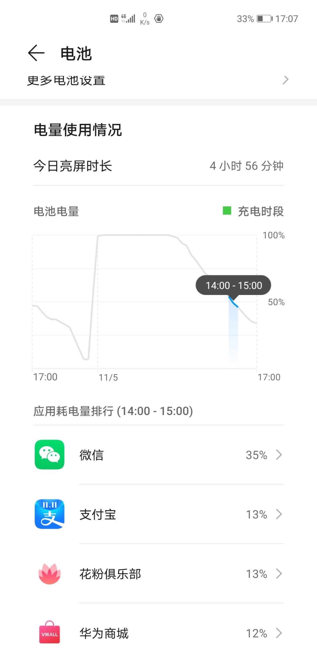 Screenshot_20201105_170745_com.huawei.systemmanager.jpg