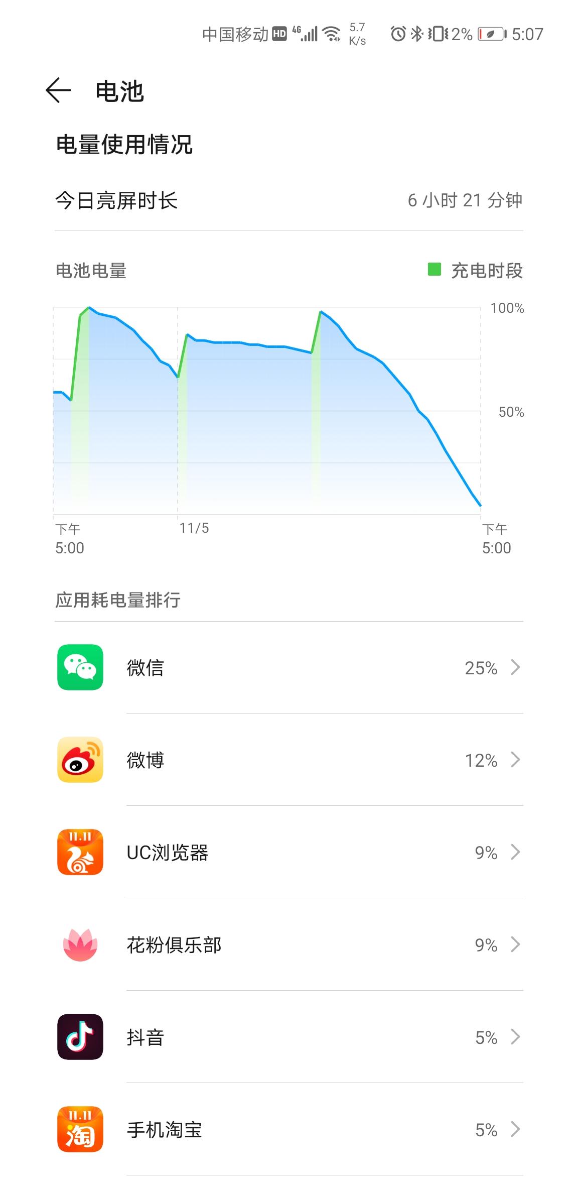 Screenshot_20201105_170742_com.huawei.systemmanager.jpg