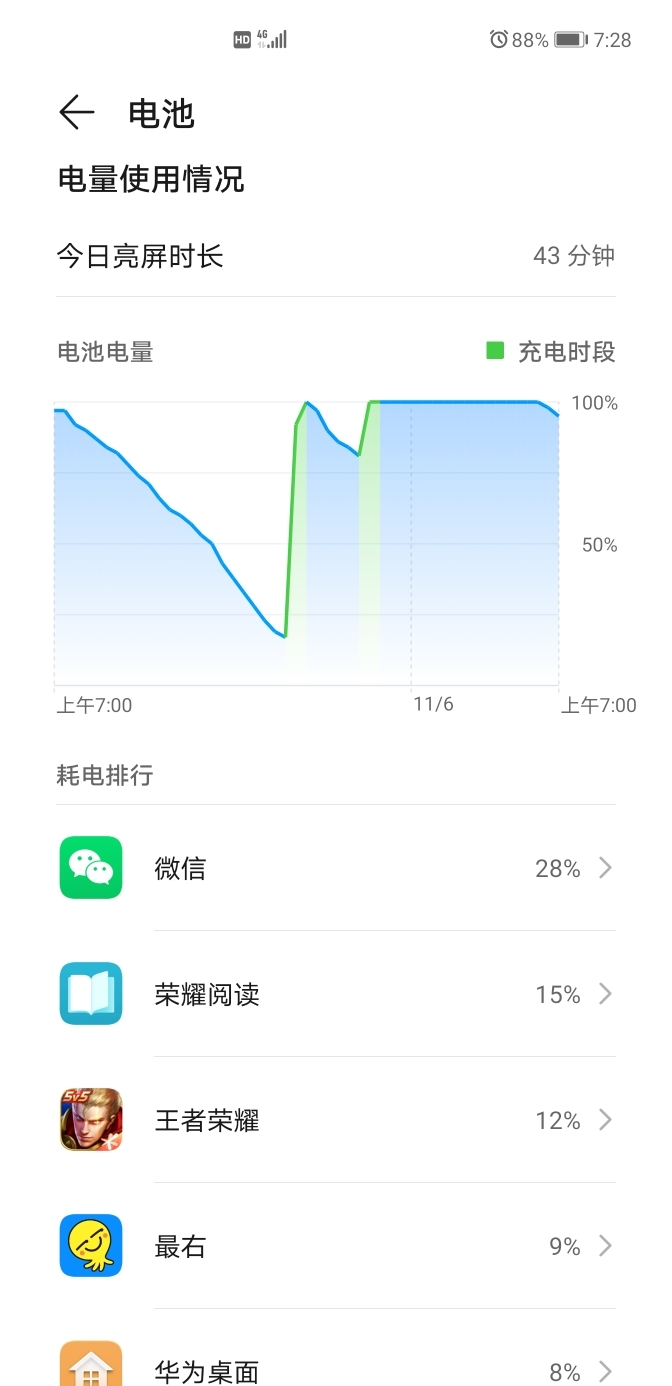 Screenshot_20201106_072807_com.huawei.systemmanager.jpg